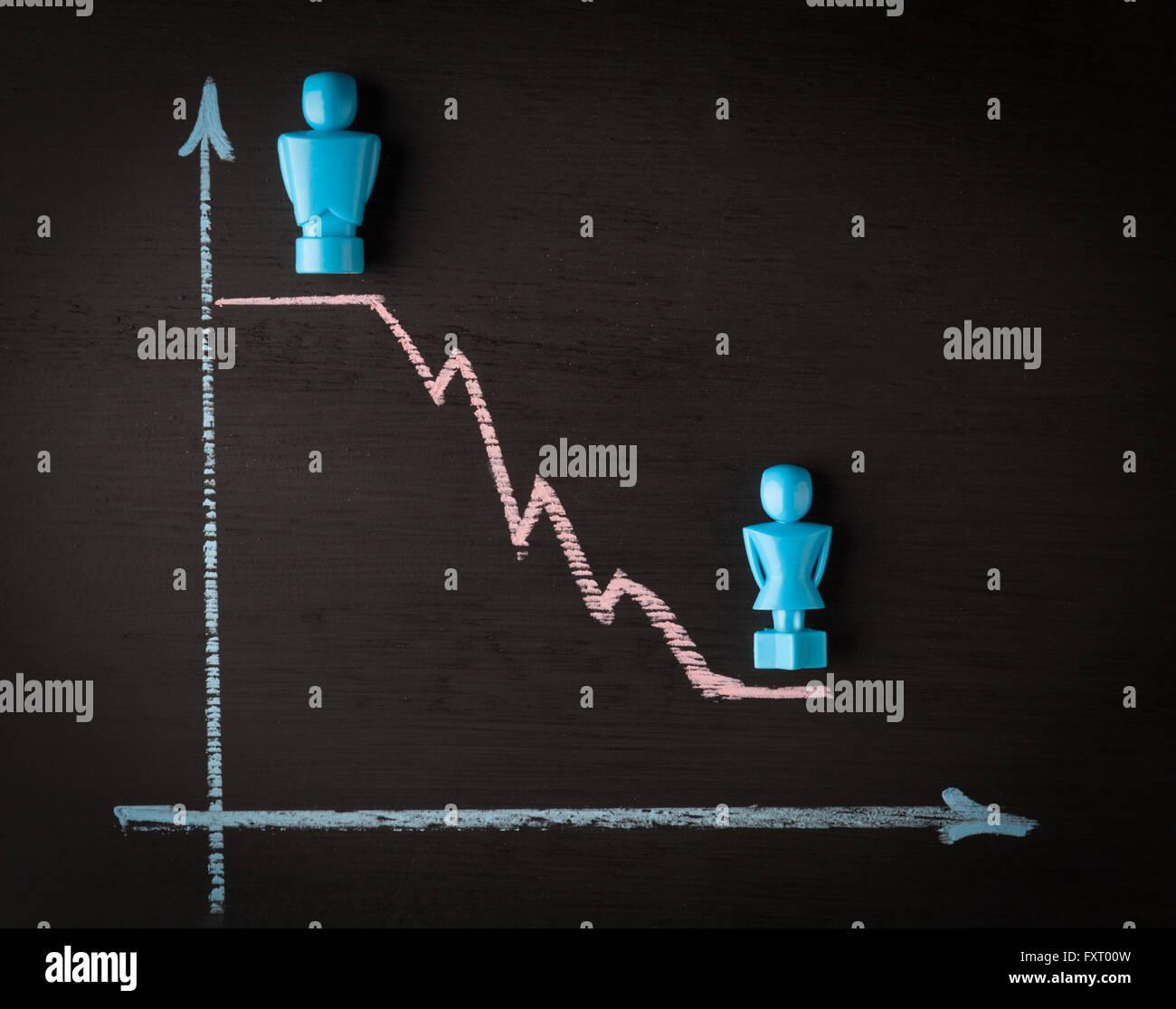 La brecha salarial y la igualdad de género, concepto representado con figuras masculinas y femeninas y dibujadas Imagen De Stock