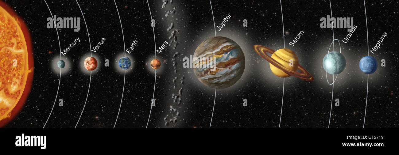 Ilustración Del Sistema Solar De La Tierra Mostrando Los Ocho Planetas Que Orbitan Alrededor Del Sol Los Ocho Planetas Desde El Interior Al Exterior Son Mercurio Venus Tierra Marte Júpiter Saturno Urano