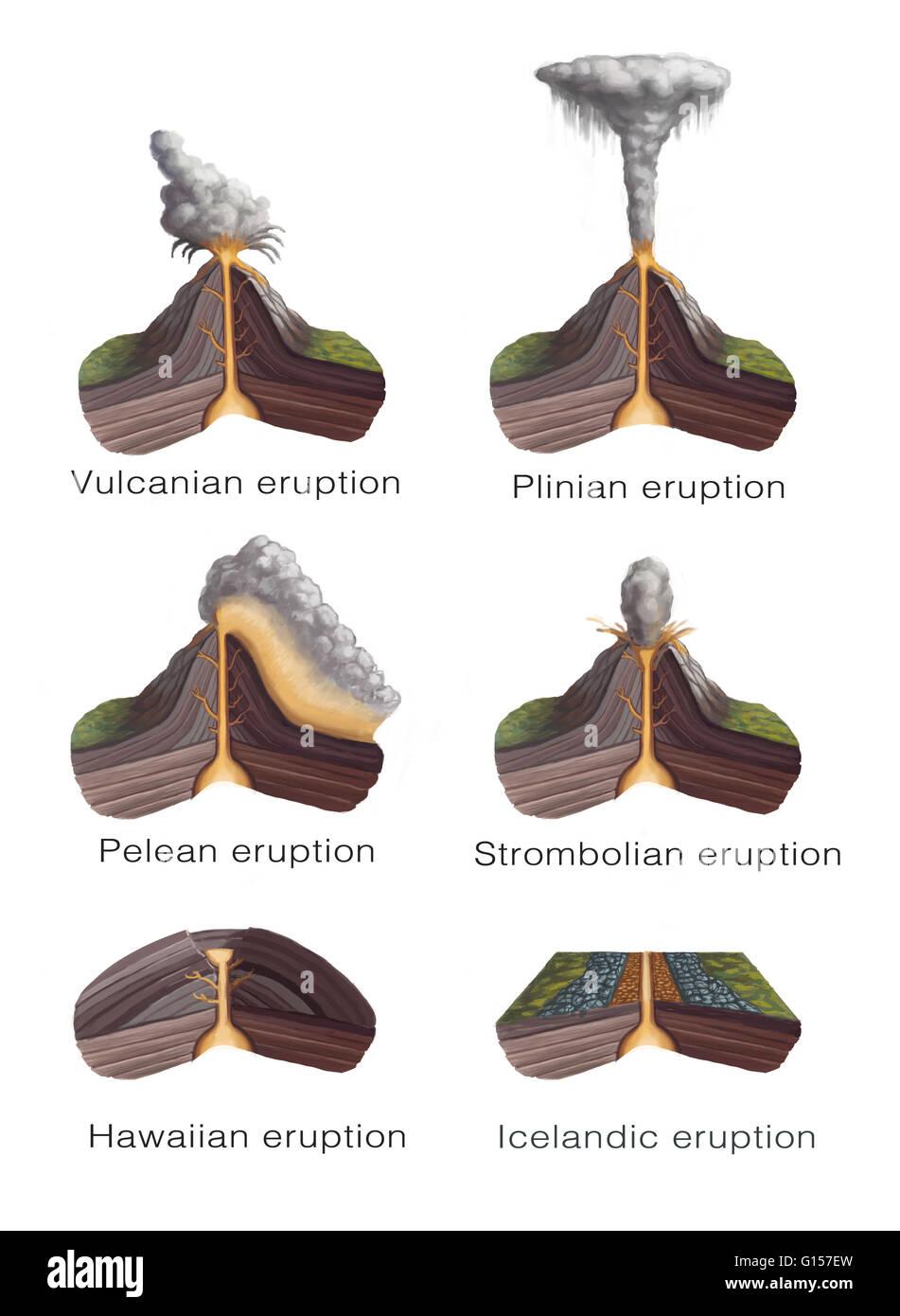 Tipos De Erupciones Volc U00e1nicas  Vulcanian Erupci U00f3n  Un