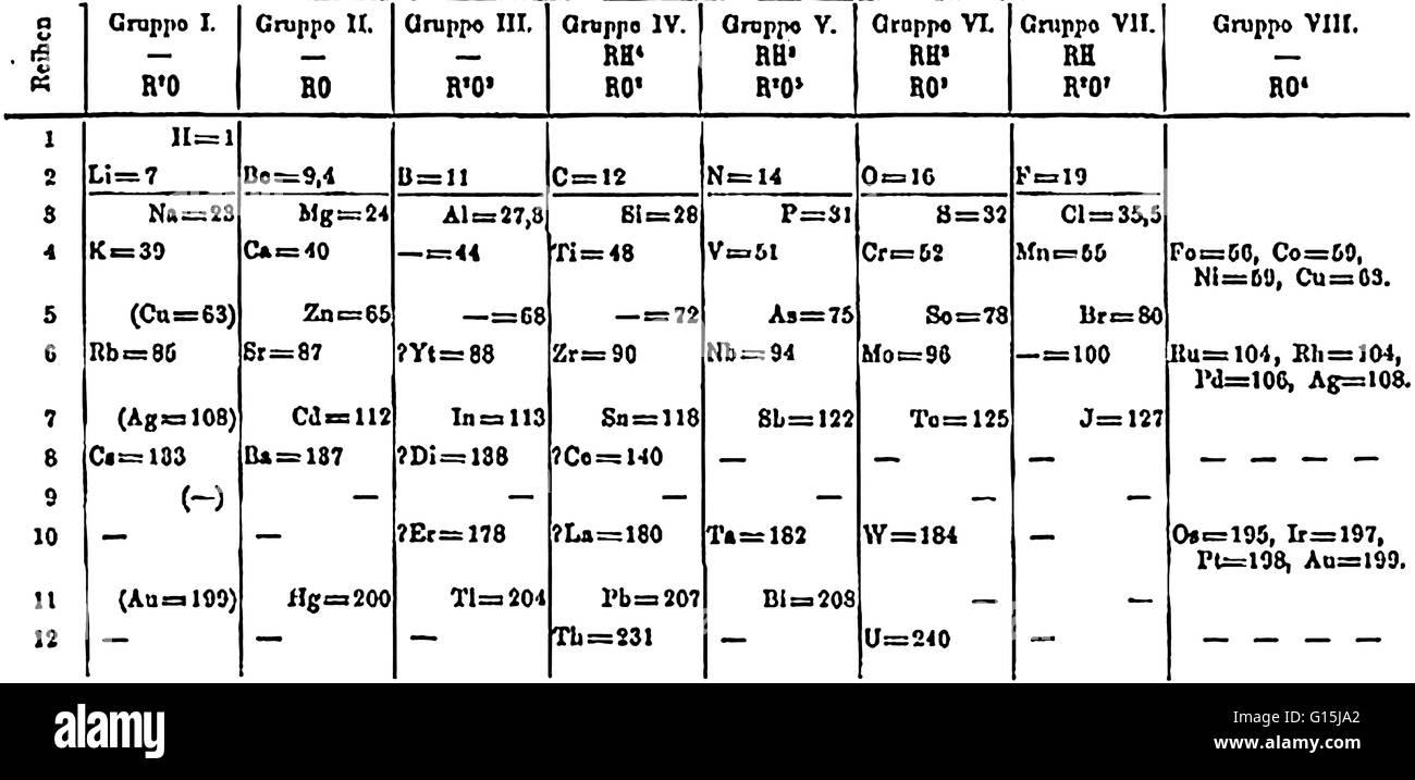 Tabular arrangement imgenes de stock tabular arrangement fotos de en 1871 mendeleev cambi la disposicin de su tabla peridica ordenando los elementos segn urtaz Gallery