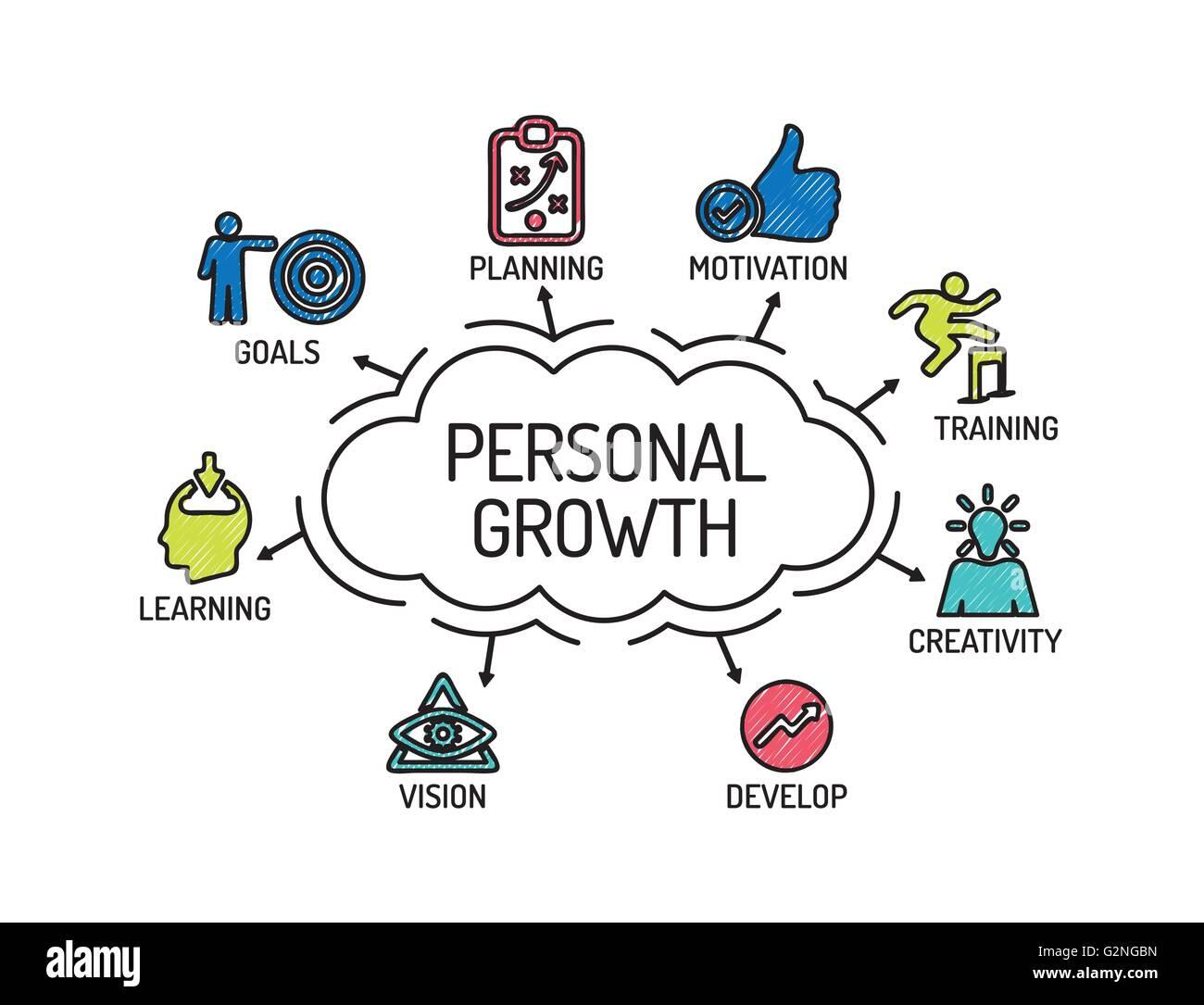 Crecimiento Personal. Gráfico con iconos y palabras clave. Sketch Imagen De Stock