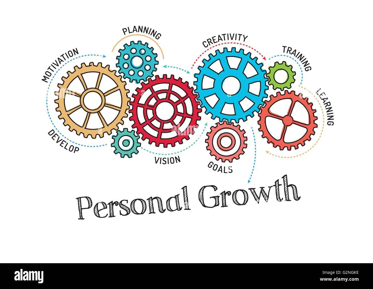 Mecanismo de engranajes y el crecimiento personal. Imagen De Stock