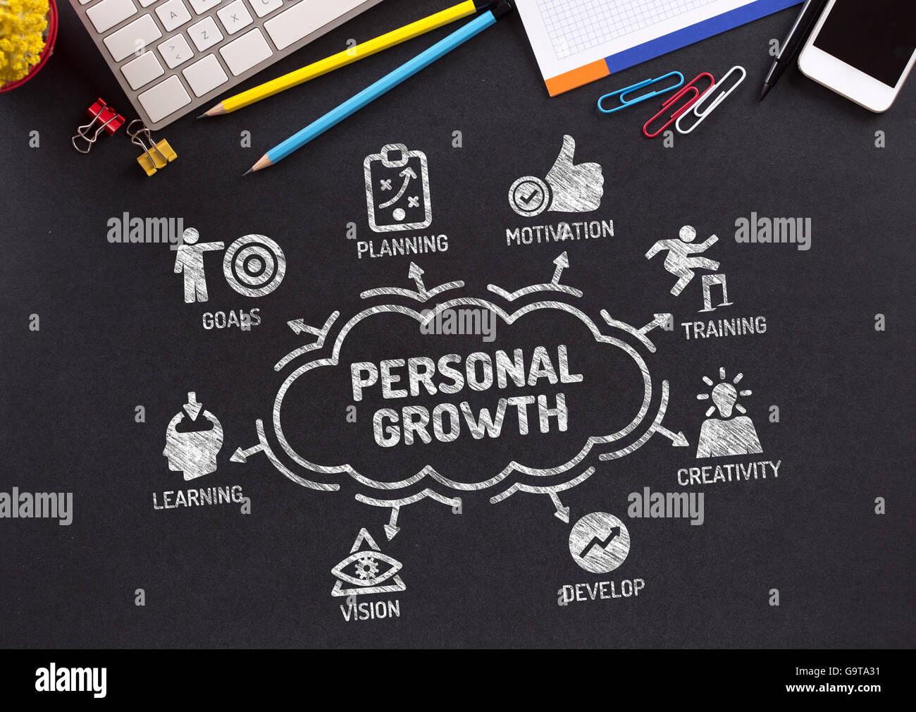 Gráfico de Crecimiento Personal con palabras clave e íconos en pizarra Imagen De Stock