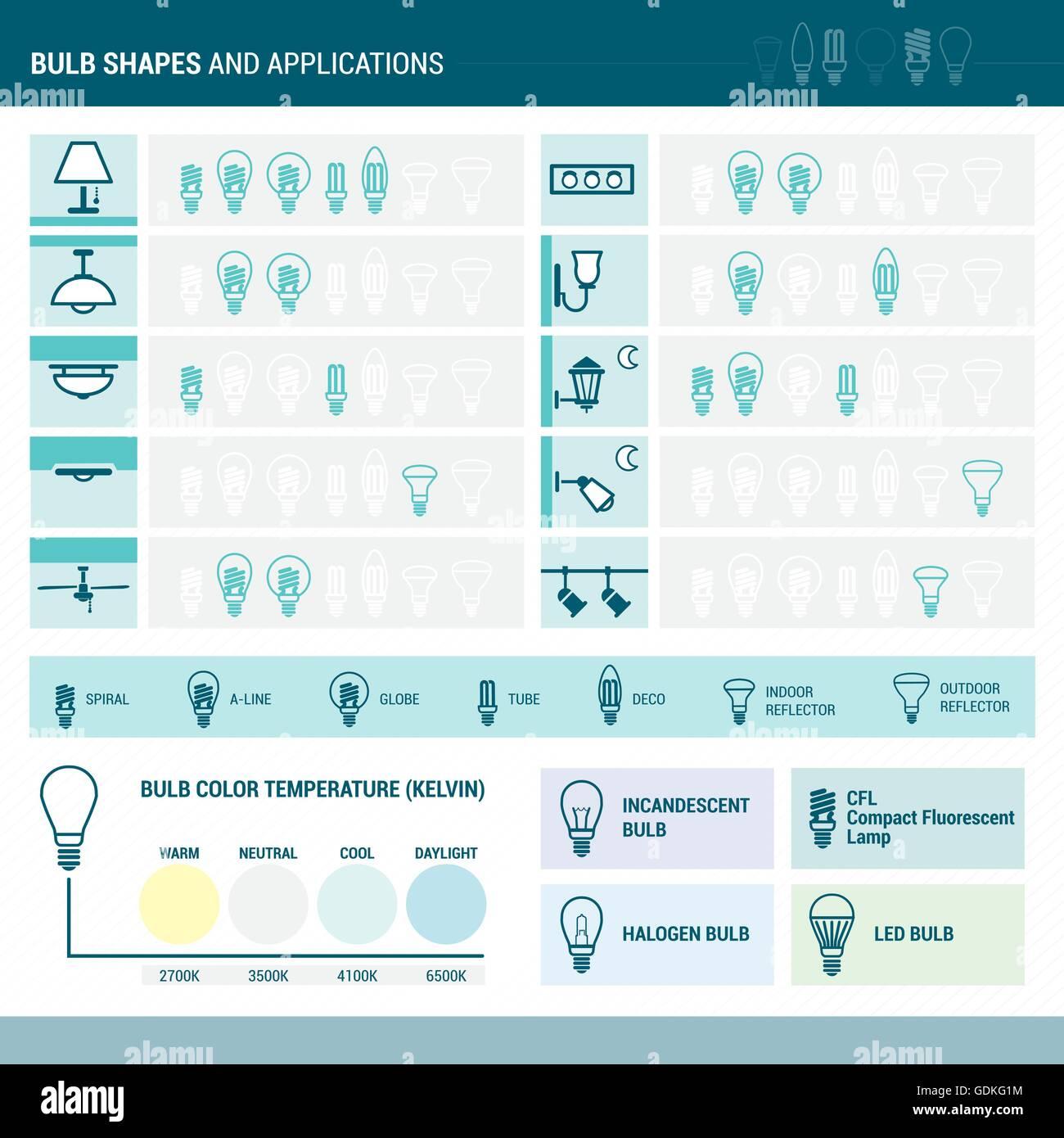 Conjunto de lámparas y aplicaciones con iconos set Imagen De Stock
