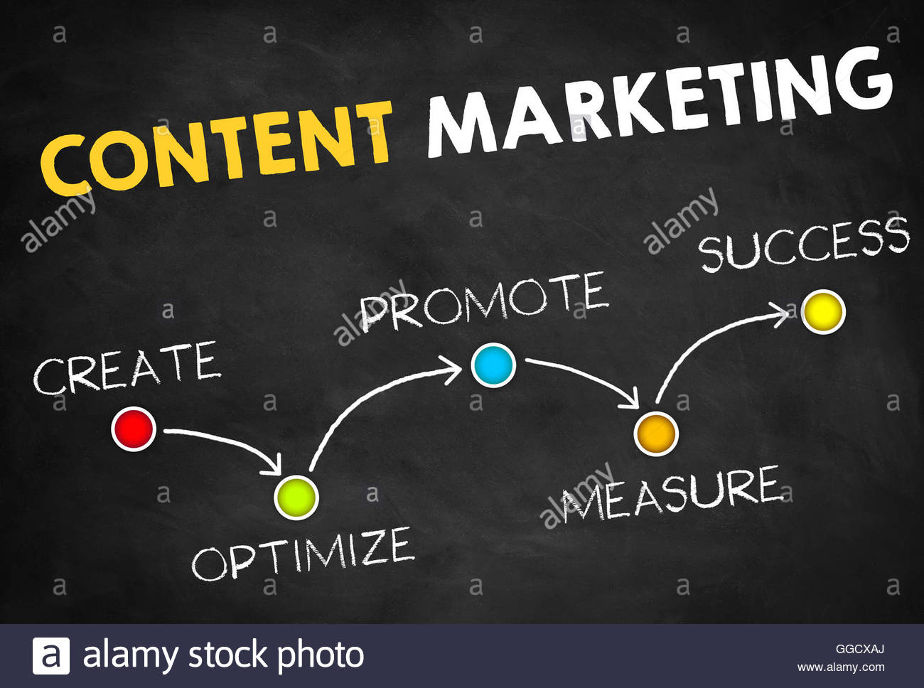 Marketing de contenido Imagen De Stock