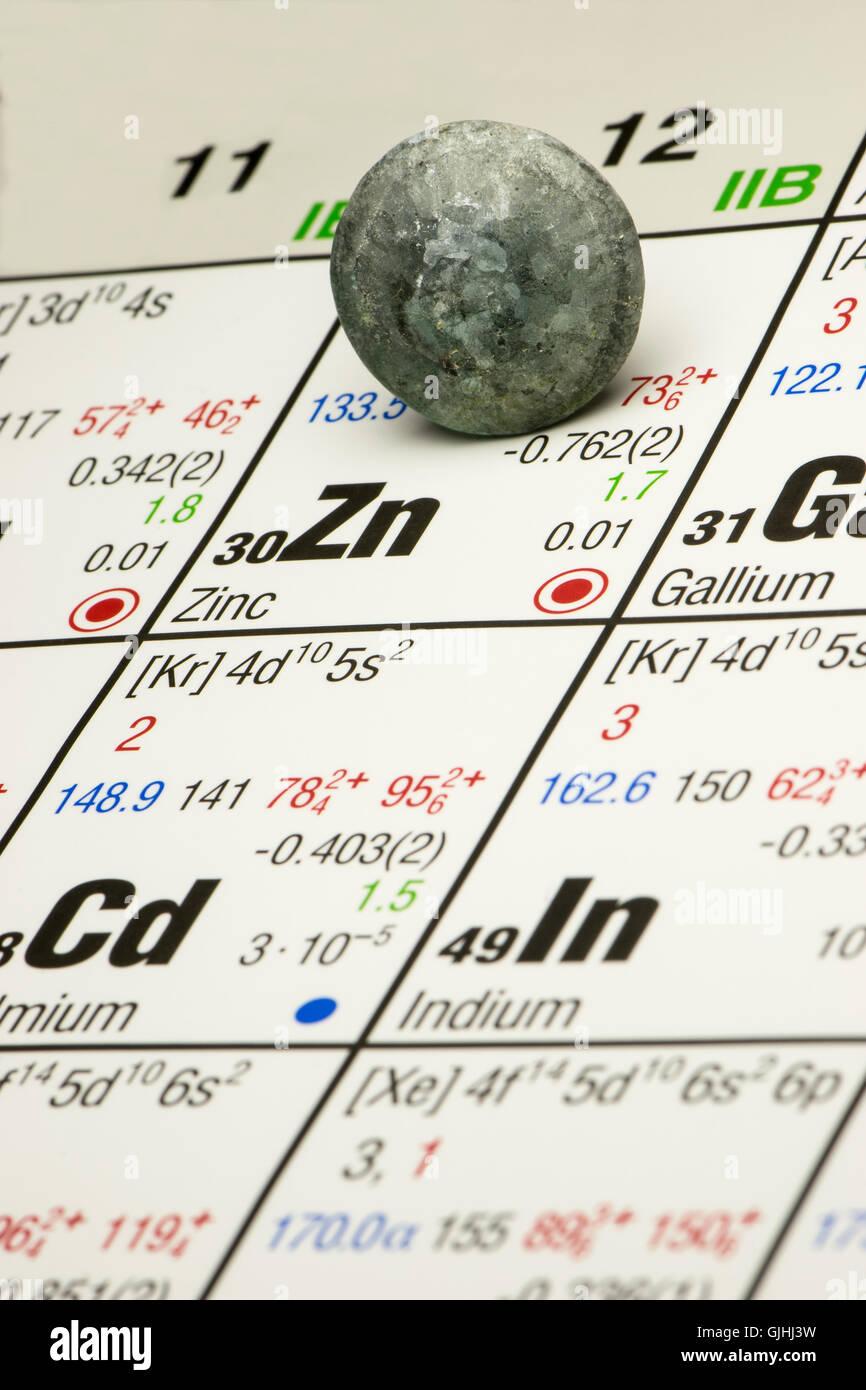 Pieza de zinc colocado en la tabla peridica de los elementos foto pieza de zinc colocado en la tabla peridica de los elementos urtaz Images