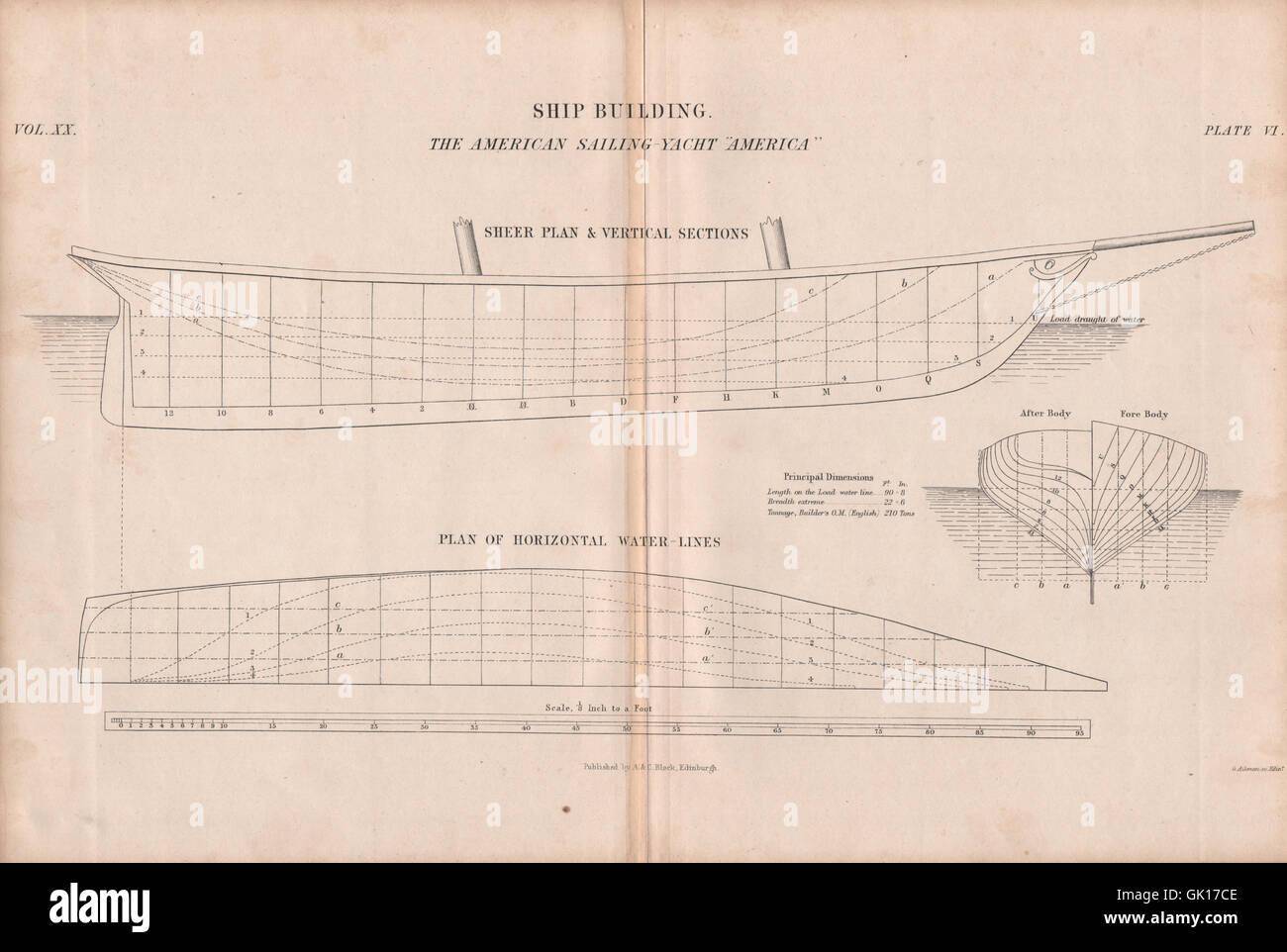 """Victoriano PLAN Barco Velero """"América"""" primer 1851 ganador de la America's Cup 1860 Foto de stock"""