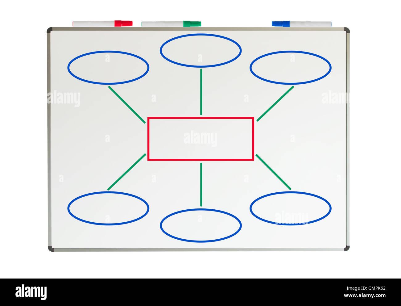 Dibujo de diagrama de flujo sencillo foto imagen de stock dibujo de diagrama de flujo sencillo ccuart Images