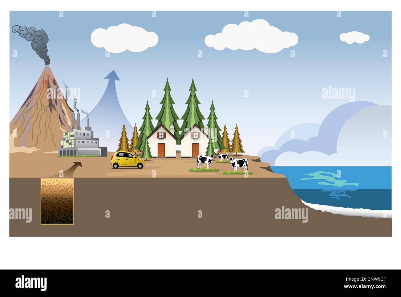 La energía geotérmica es la energía térmica generada y almacenada en la tierra. Vector Imagen De Stock