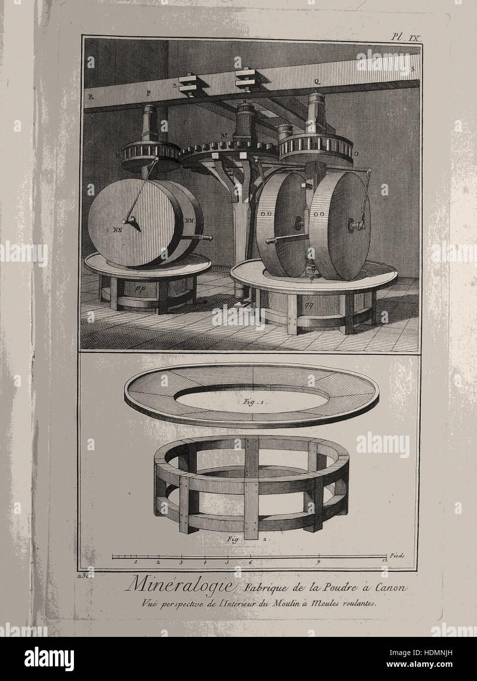 Ilustración de un molino de polvo (siglo xviii) Foto de stock