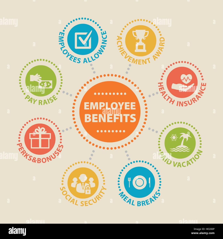 Concepto de beneficios para empleados con iconos y señales Imagen De Stock