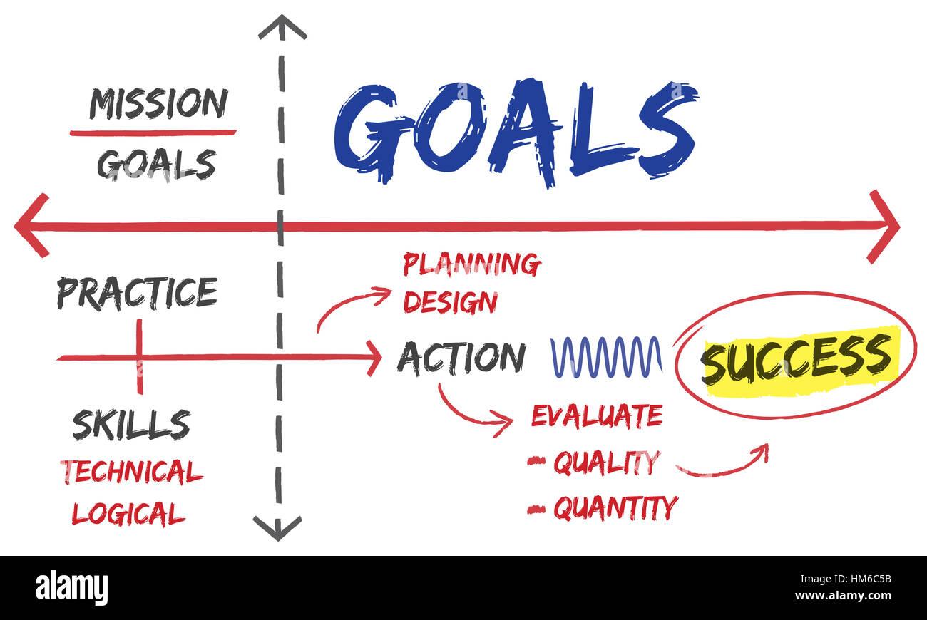 Concepto de estrategia objetivos el logro de los objetivos Imagen De Stock