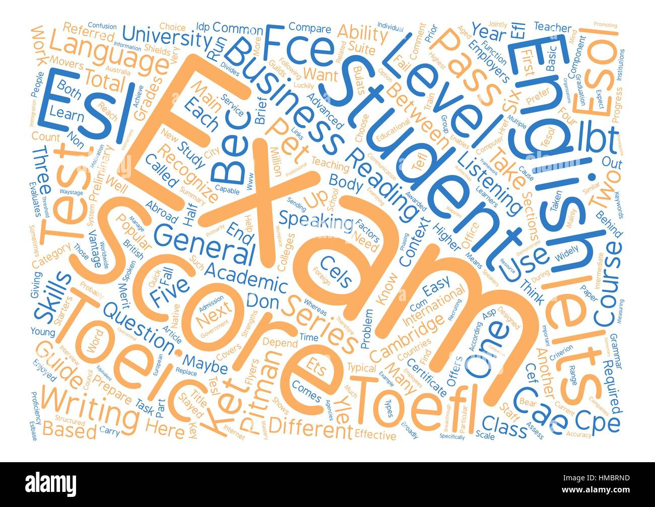 Grammar Concept Word Cloud Background Imágenes De Stock & Grammar ...