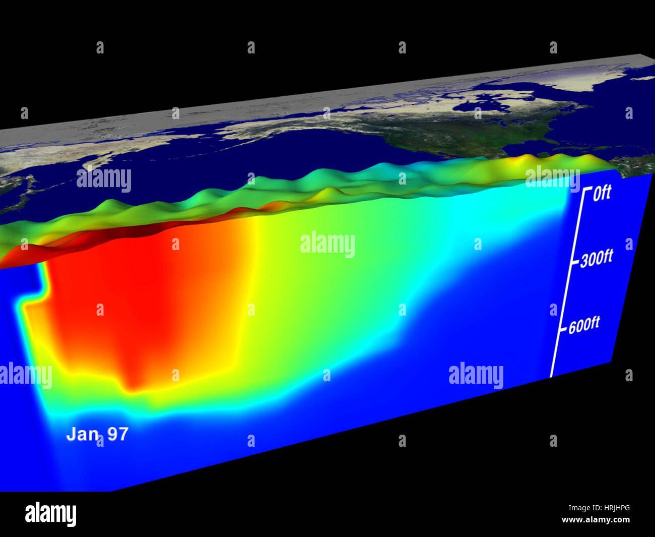 El Ni̱o, mediciones de la superficie del mar, enero de 1997. Imagen De Stock
