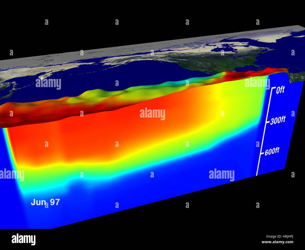 El Ni̱o, mediciones de la superficie del mar, junio de 1997 Imagen De Stock