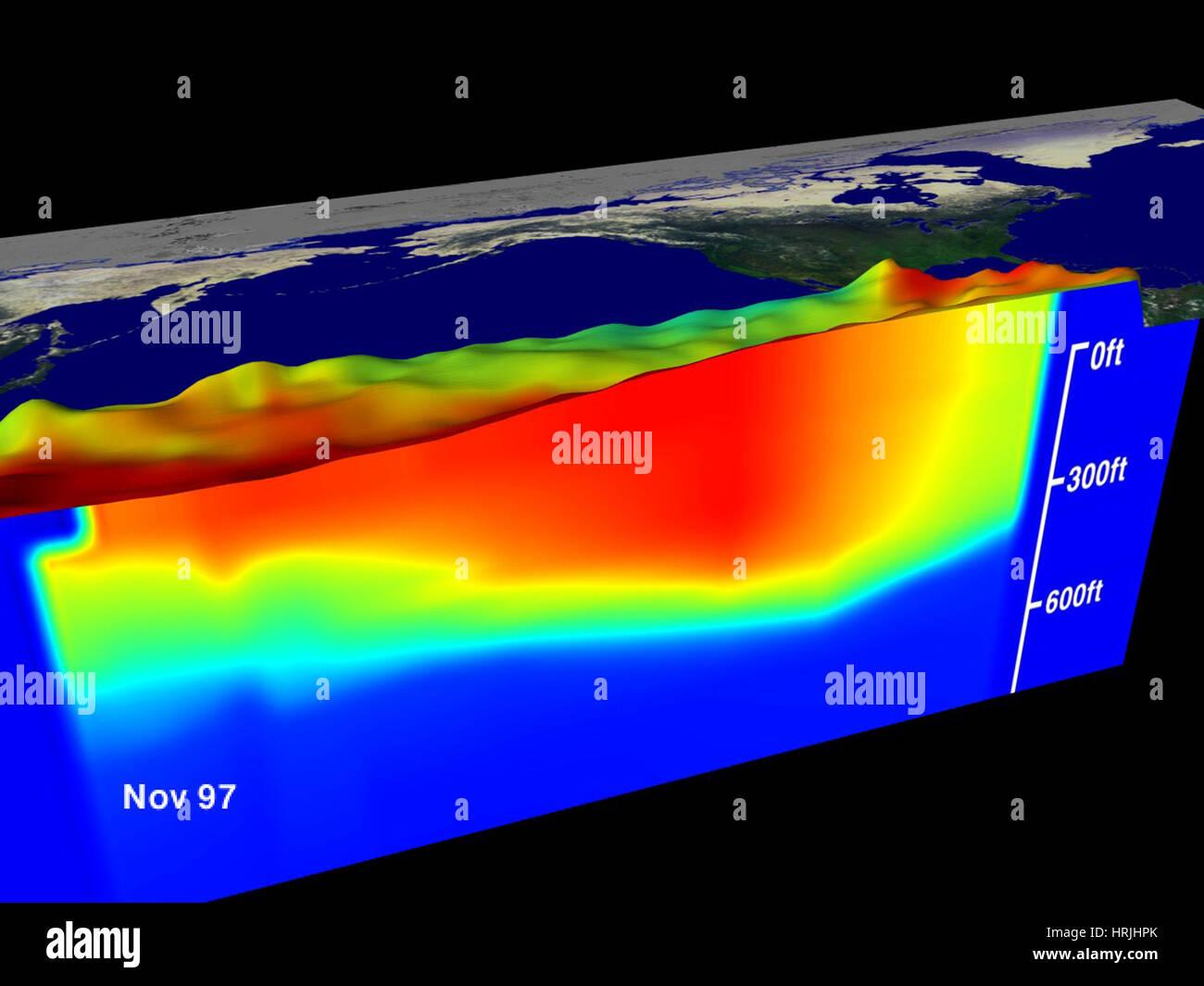 El Ni̱o, mediciones de la superficie del mar, noviembre de 1997 Imagen De Stock