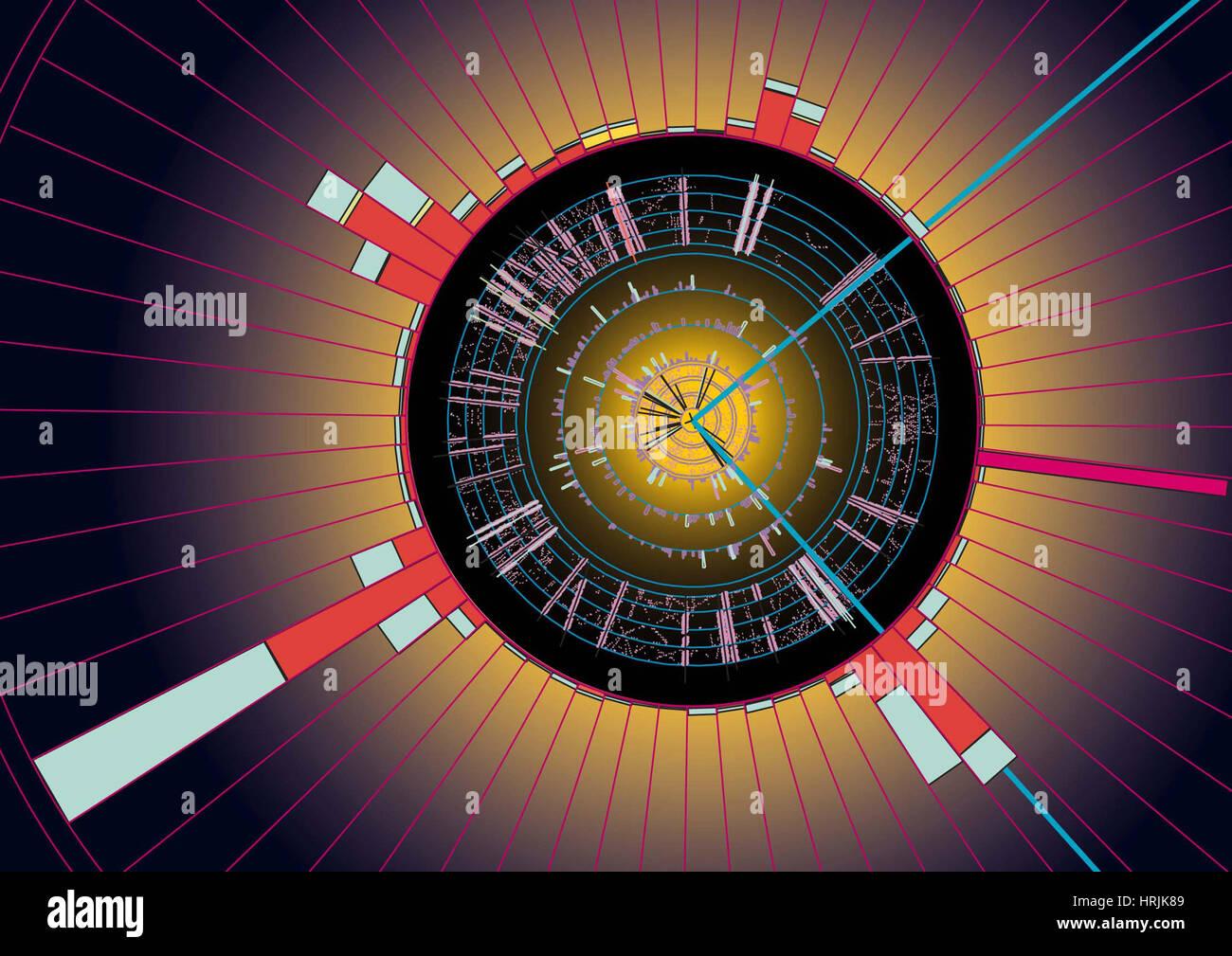 Top Quark, 1997 Eventos Imagen De Stock