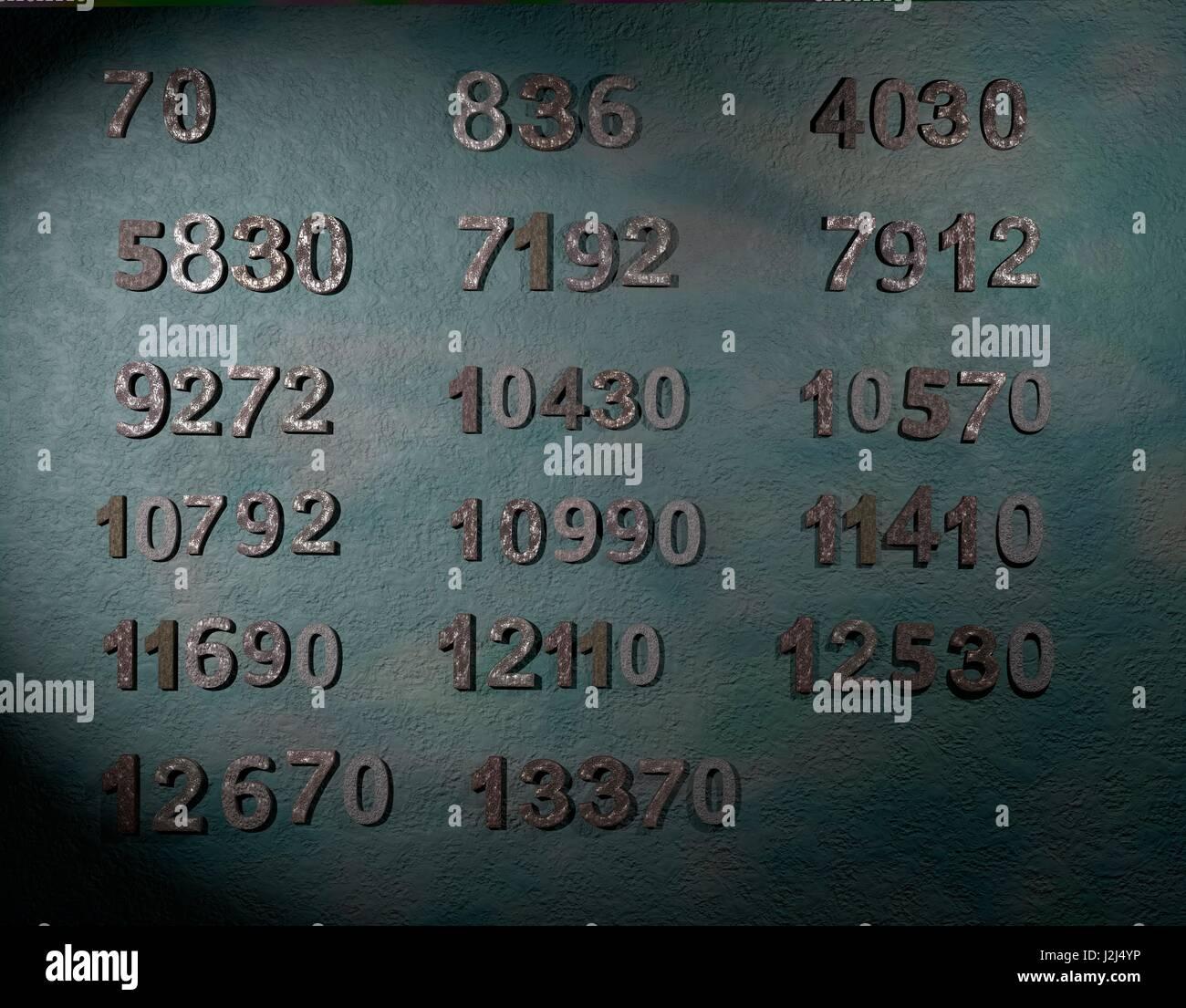 Los primeros 17 números extraños. Un extraño número es un número abundante que no es semi Imagen De Stock