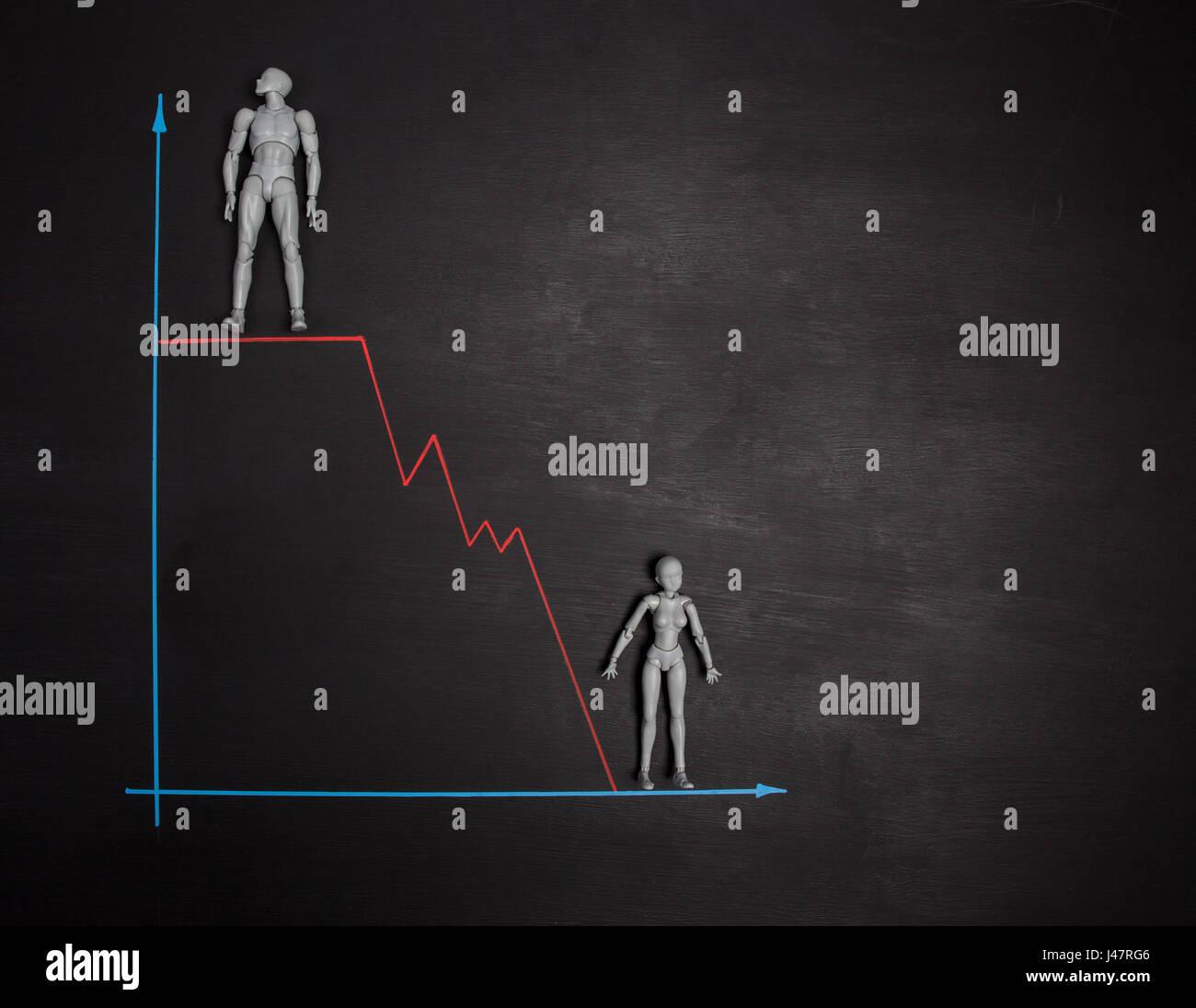 La brecha salarial y la igualdad de género, concepto representado con realistas figuras masculinas y femeninas Imagen De Stock