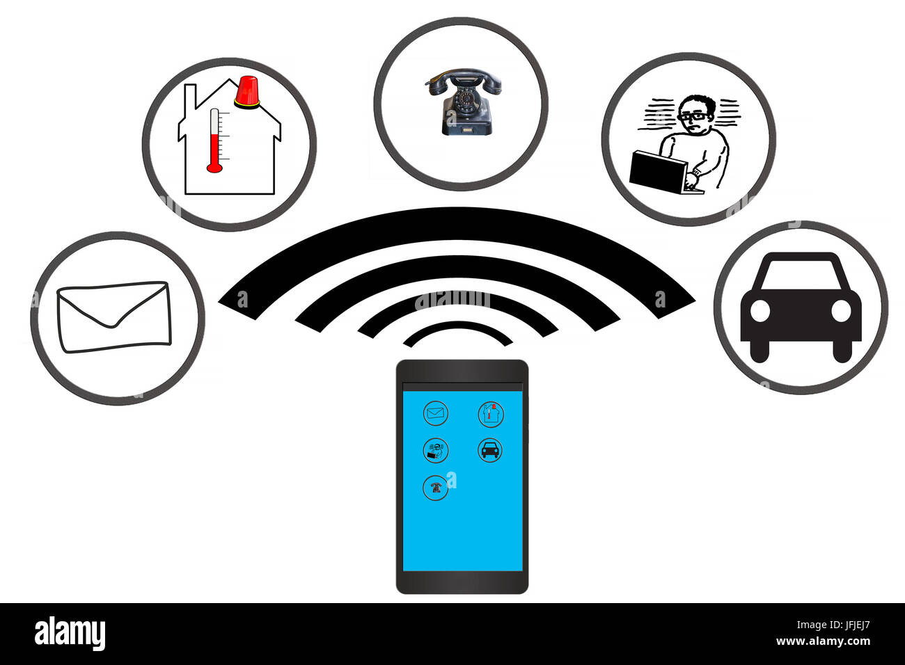 Smartphones - Aplicaciones - Móviles - SmartHome Imagen De Stock