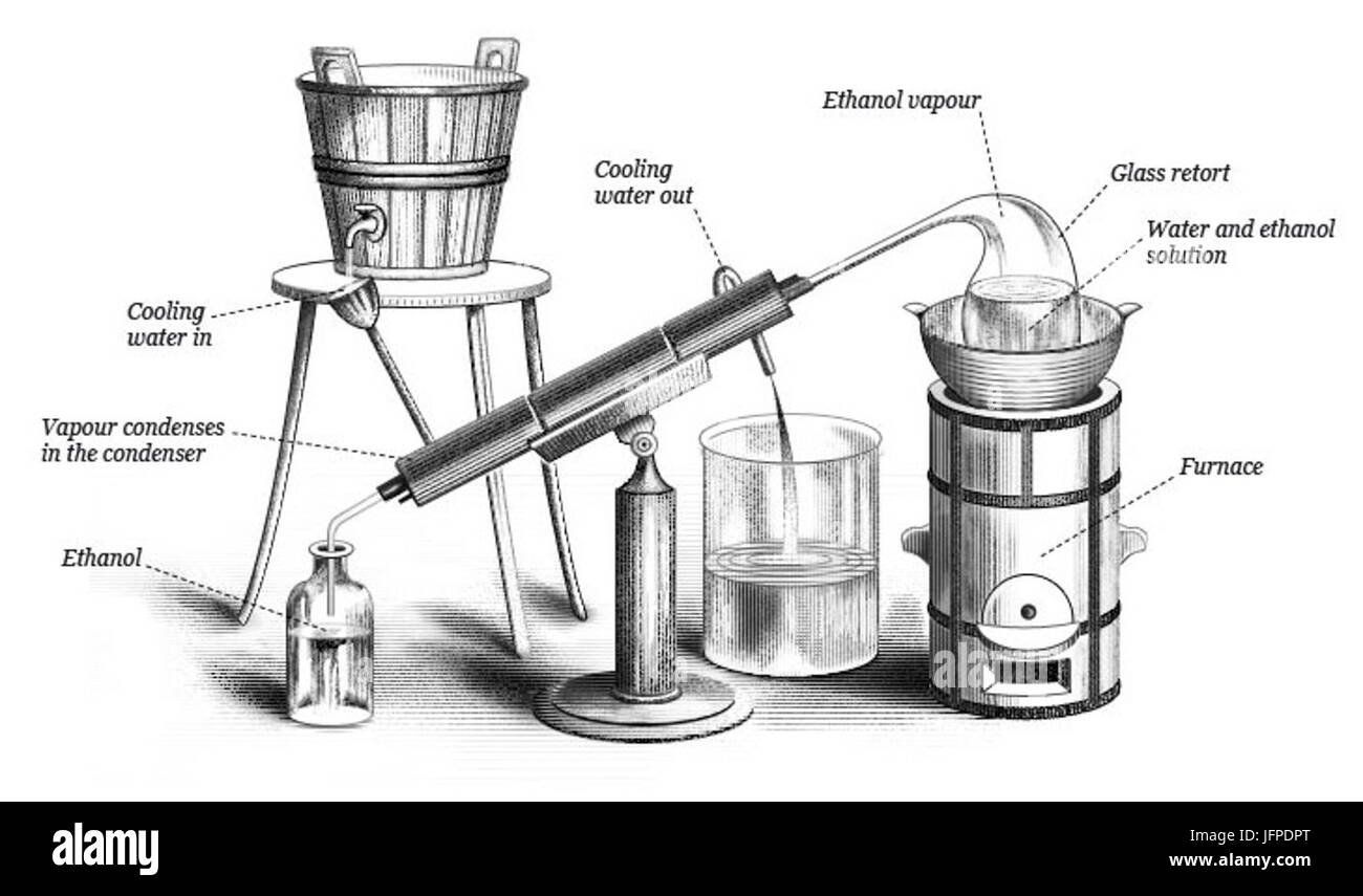 Alambique de destilación Foto de stock