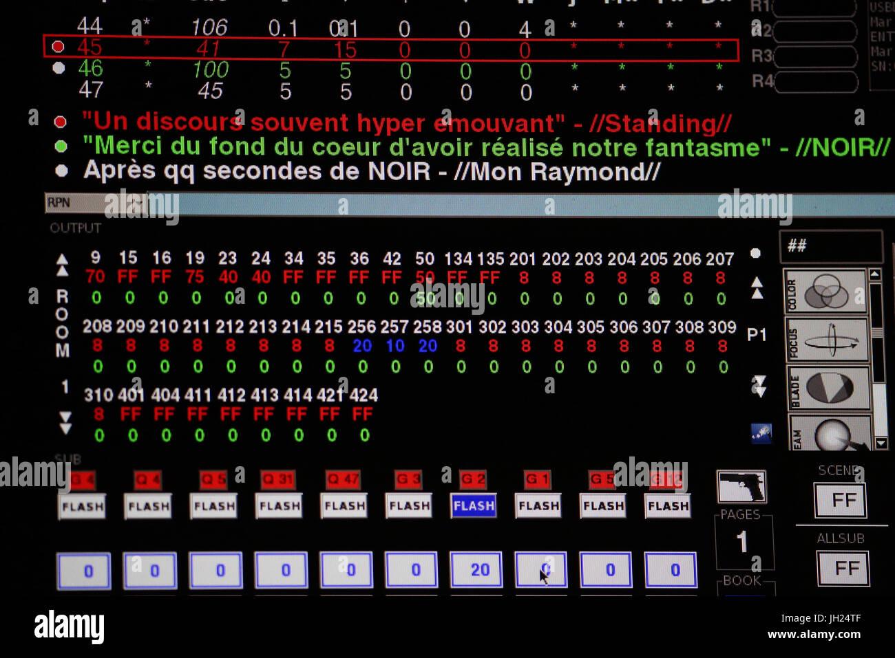 Table de Mixage. Francia. Imagen De Stock
