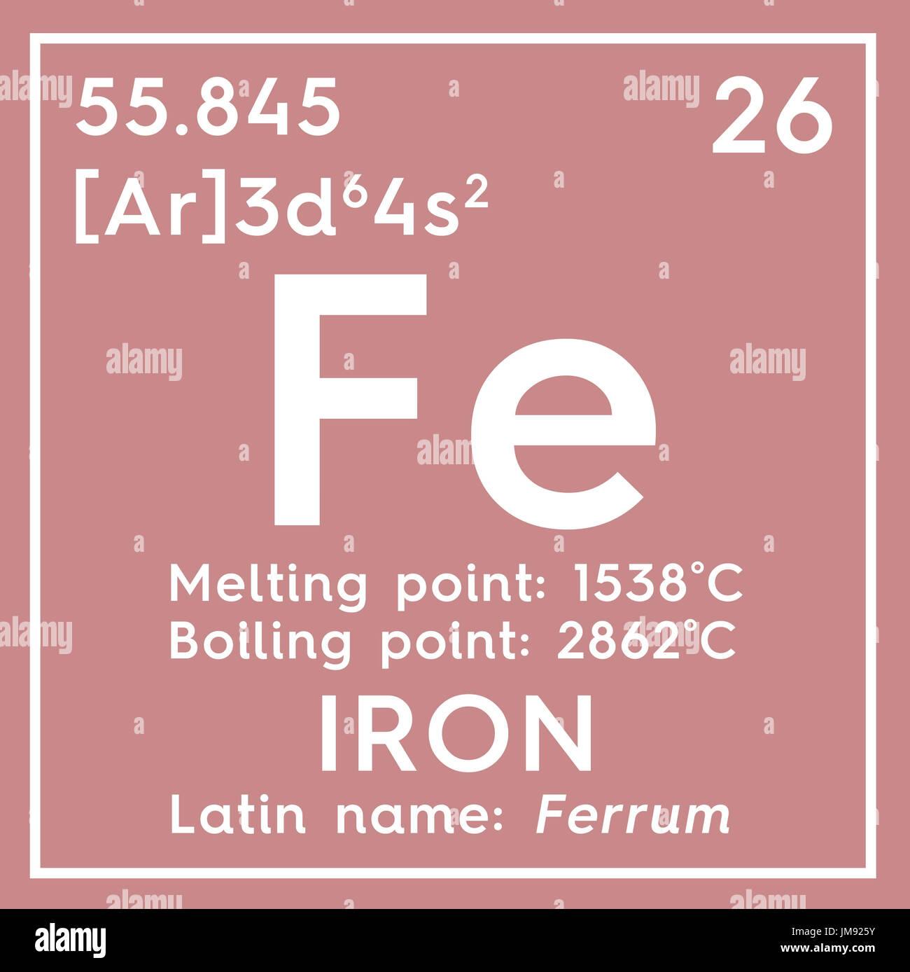 Hierro ferrum los metales de transicin elemento qumico de la los metales de transicin elemento qumico de la tabla peridica de mendeleyev hierro en square cube concepto creativo urtaz Gallery