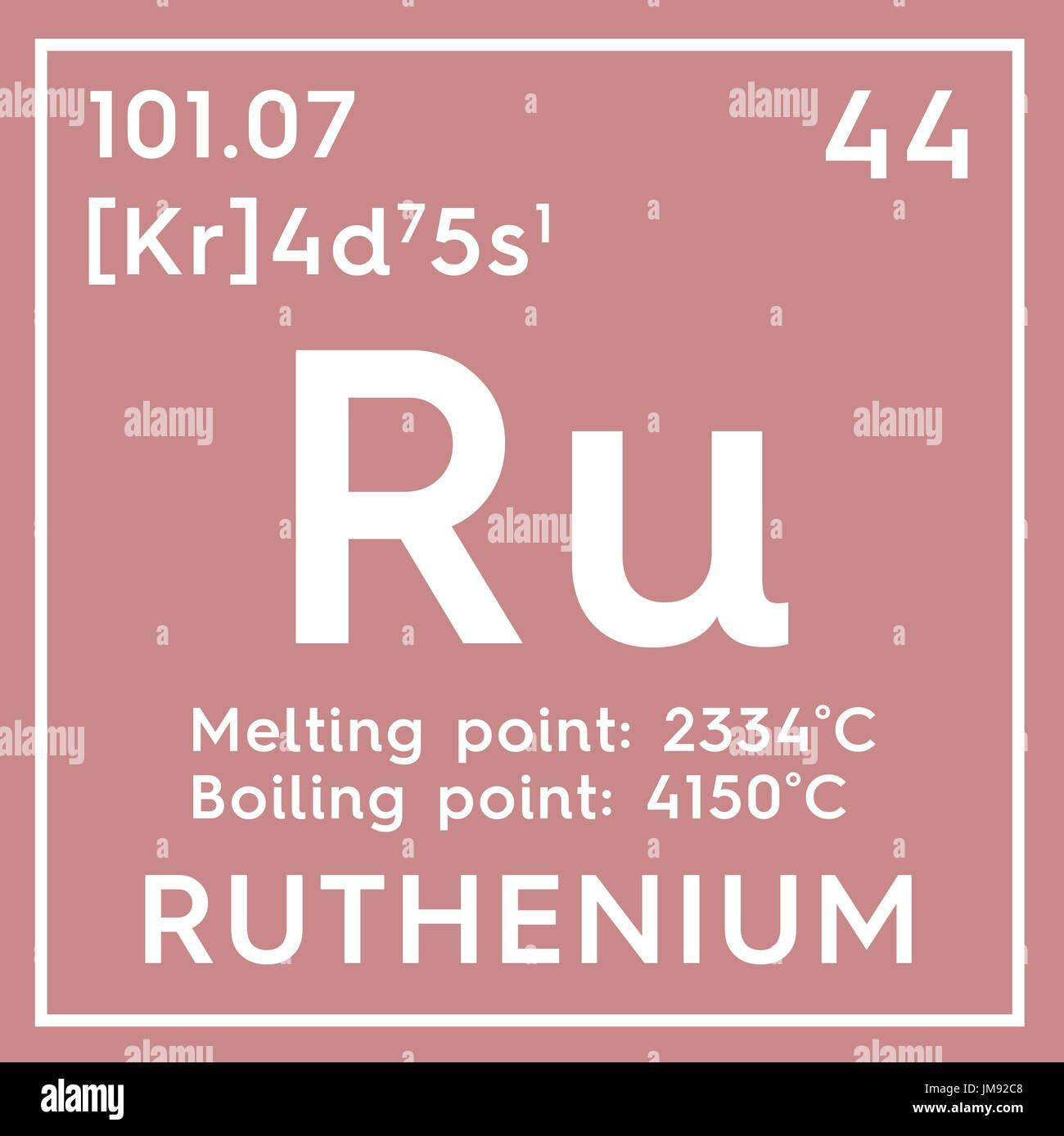 El rutenio los metales de transicin elemento qumico de la tabla el rutenio los metales de transicin elemento qumico de la tabla peridica de mendeleyev rutenio en square cube concepto creativo urtaz Choice Image