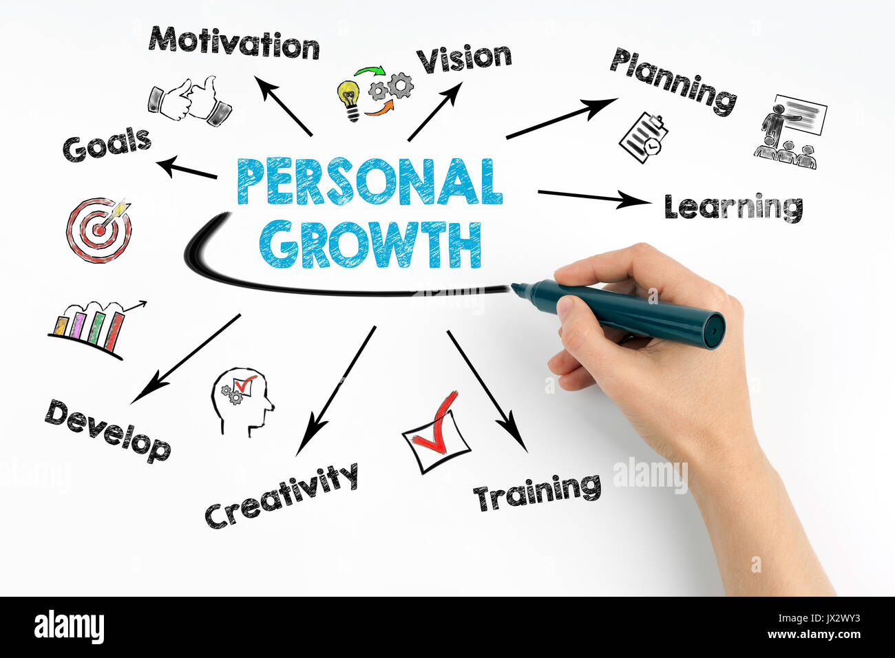 Concepto de crecimiento personal. Gráfico con palabras clave e iconos sobre un fondo blanco. Imagen De Stock