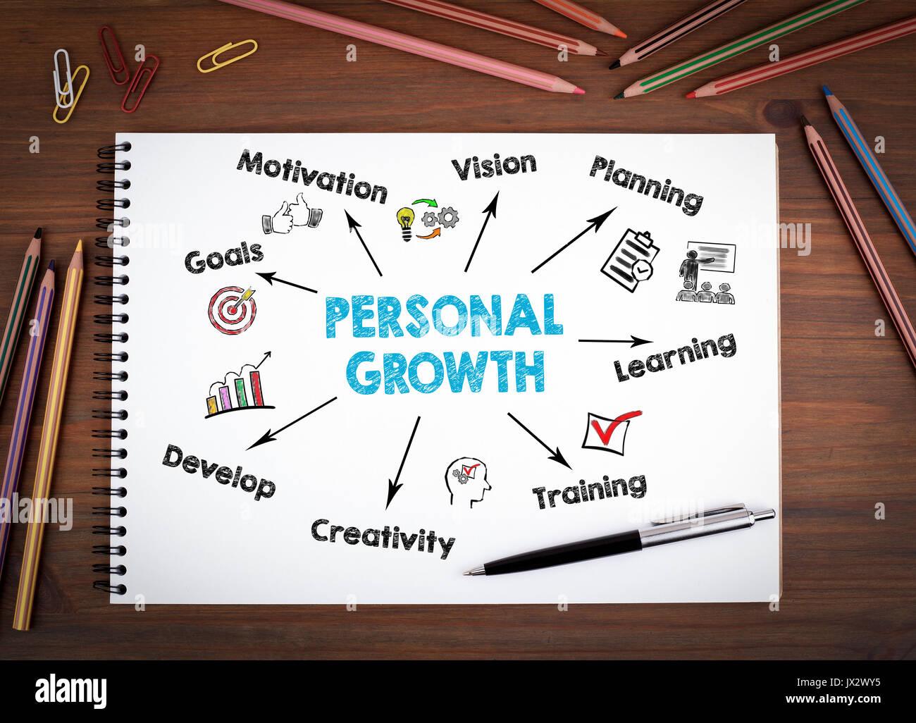 Concepto de crecimiento personal. Blocs de notas, lápiz y lápices de colores sobre una mesa de madera. Imagen De Stock