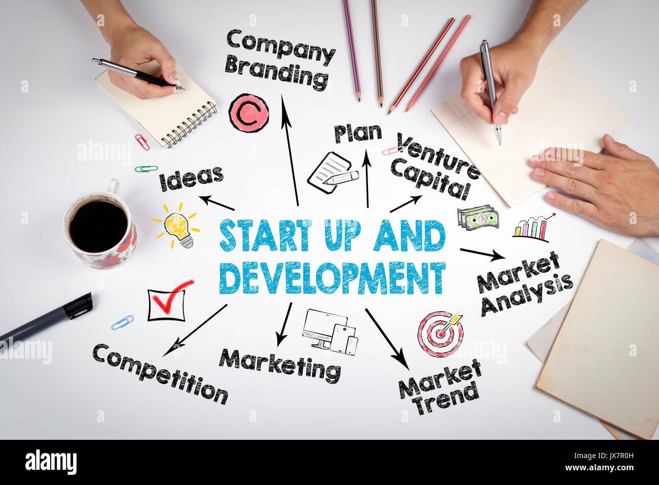 Puesta en marcha y el desarrollo conceptual. La reunión de la mesa de oficina en blanco. Imagen De Stock