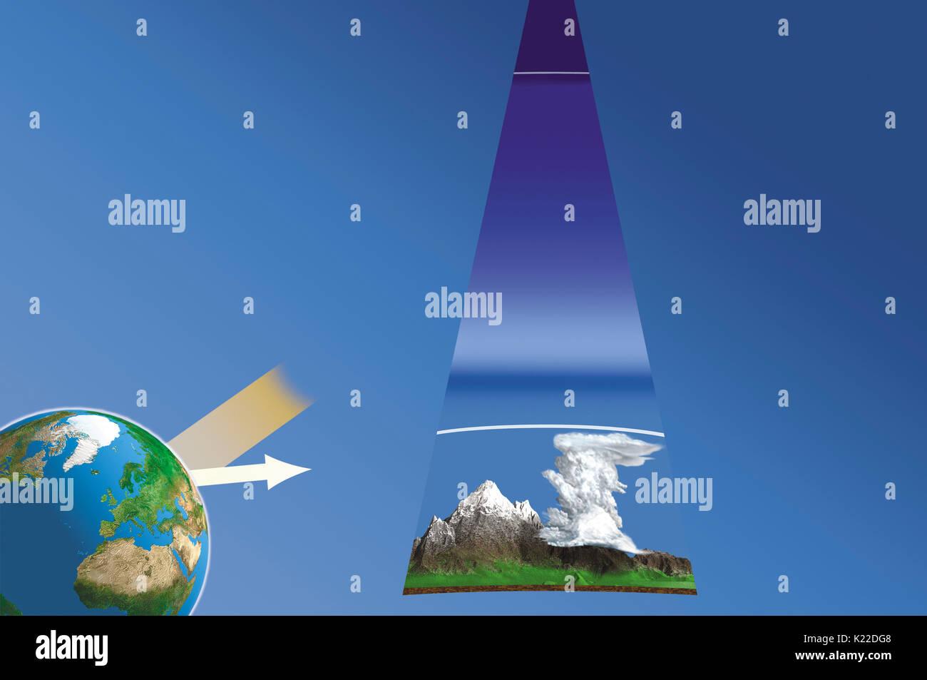 La atmósfera de la tierra está compuesta de capas. Los más bajos (en la troposfera, la estratosfera, la mesosfera) tienen una composición relativamente homogéneo, pero las temperaturas varían ampliamente. En la termosfera (de 80 a 500 km de altitud), la temperatura aumenta considerablemente, ya que esta capa absorbe la radiación solar considerable. Arriba es la exosfera, una zona donde las pocas moléculas de aire escape de la gravedad terrestre. Imagen De Stock