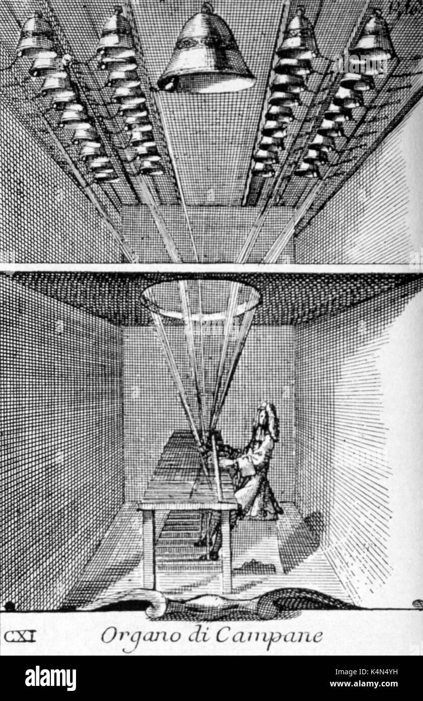 Instrumentos de percusión..campanas bell (tipo de órgano glockenspiel) organo di campane, bonanni cxi Imagen De Stock