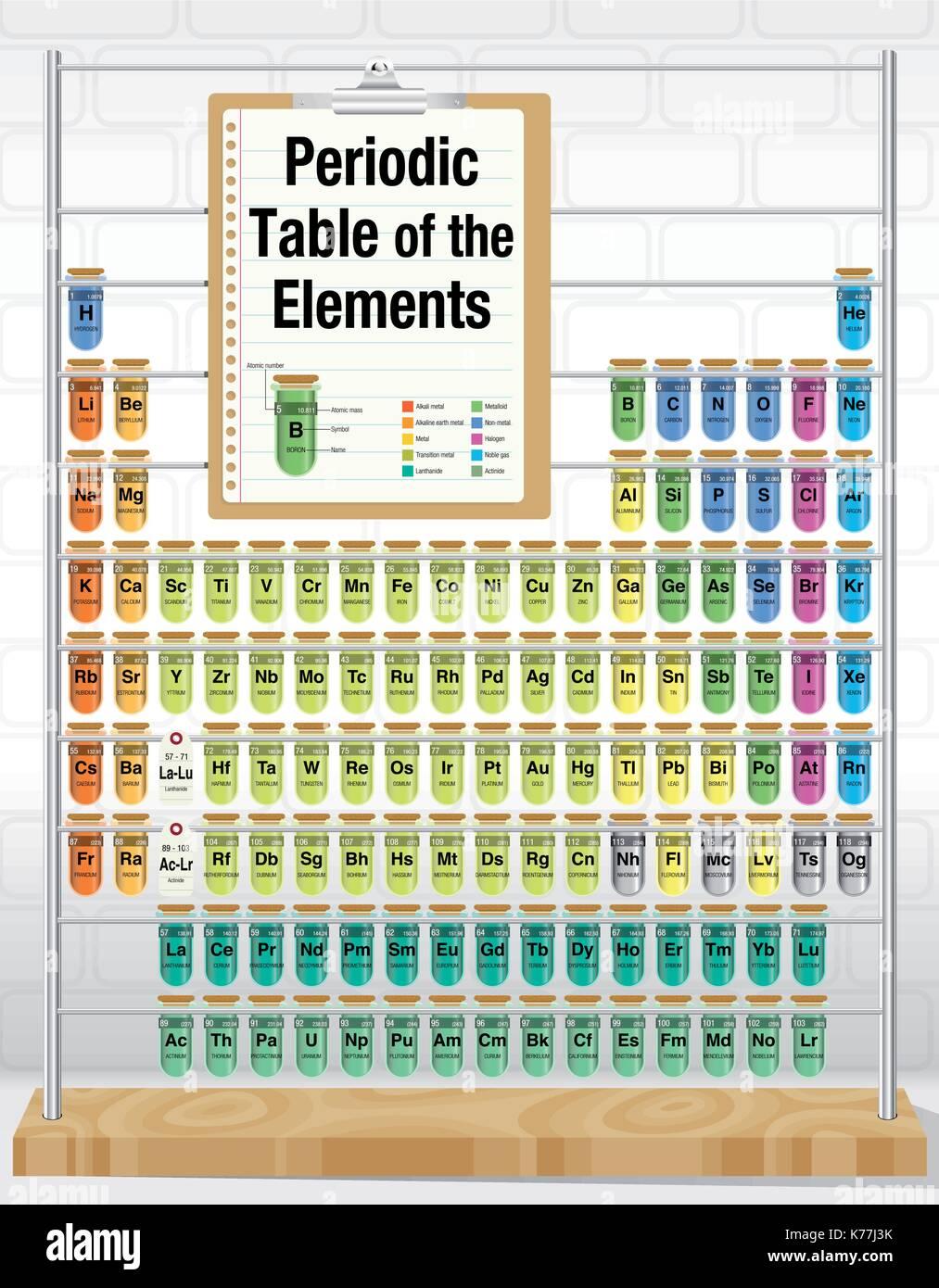 Tabla peridica de los elementos compuestos de tubos de ensayo con tabla peridica de los elementos compuestos de tubos de ensayo con los nombres y el nmero de cada elemento con los 4 nuevos elementos incluidos por la urtaz Images