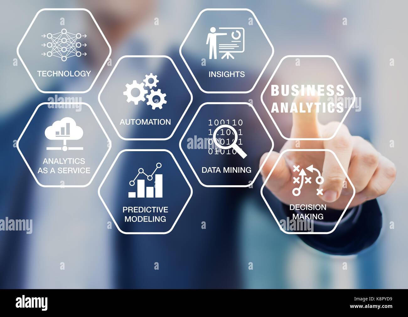 Business Analytics (BA) utiliza la tecnología de minería de datos, la automatización y el modelado Imagen De Stock