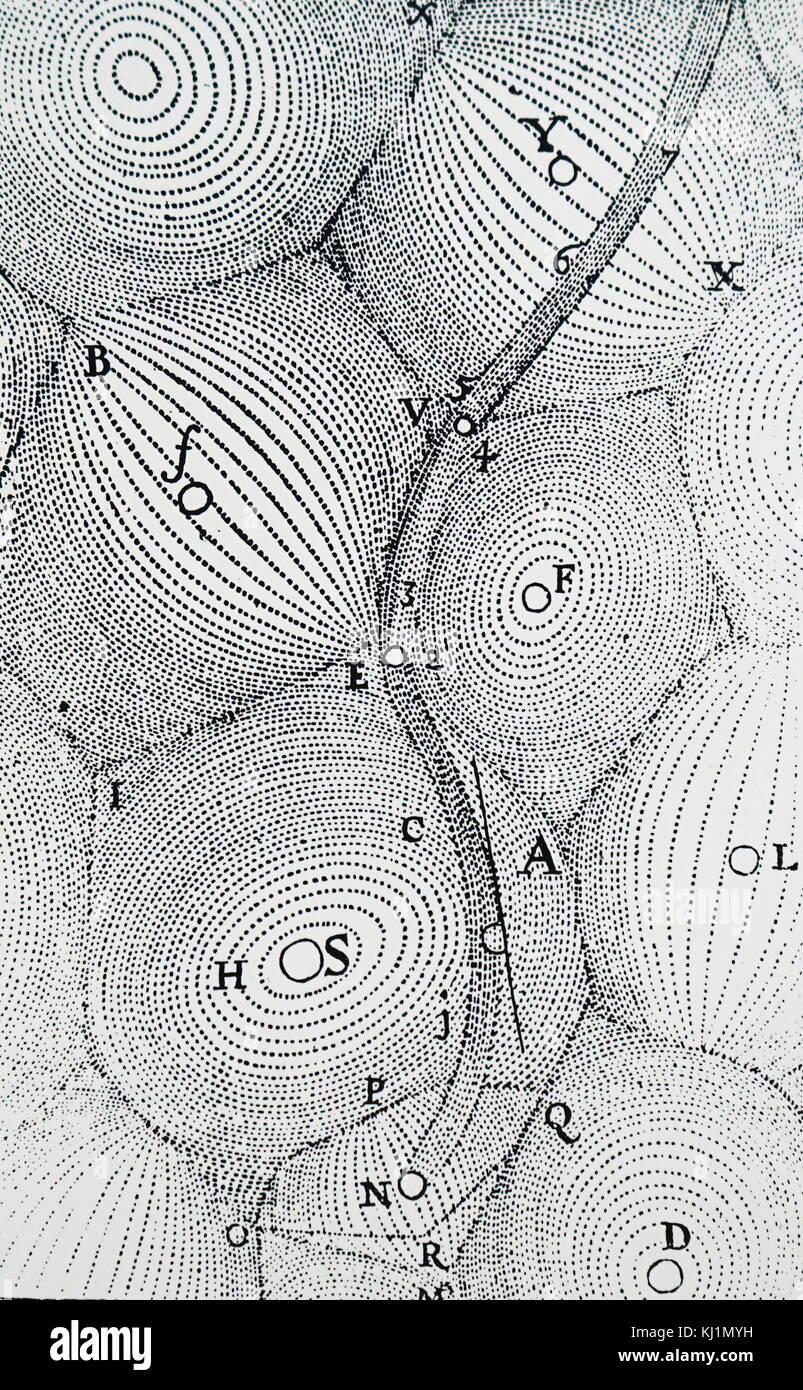 Grabado representando a René Descartes' universo, mostrando cómo la materia que llenó fue recopilada Imagen De Stock