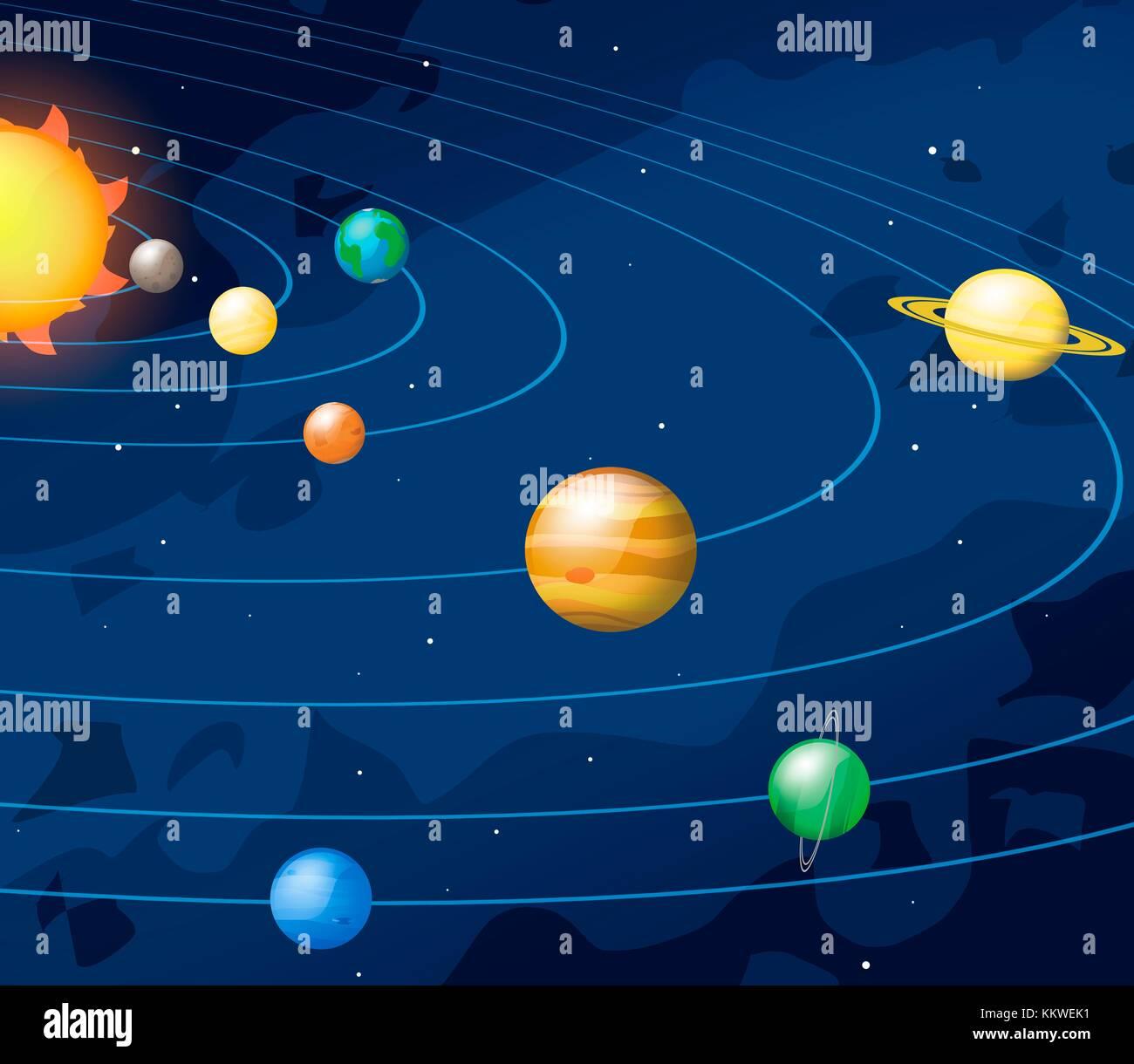 Dibujos Animados De Estilo Ilustración Del Sistema Solar