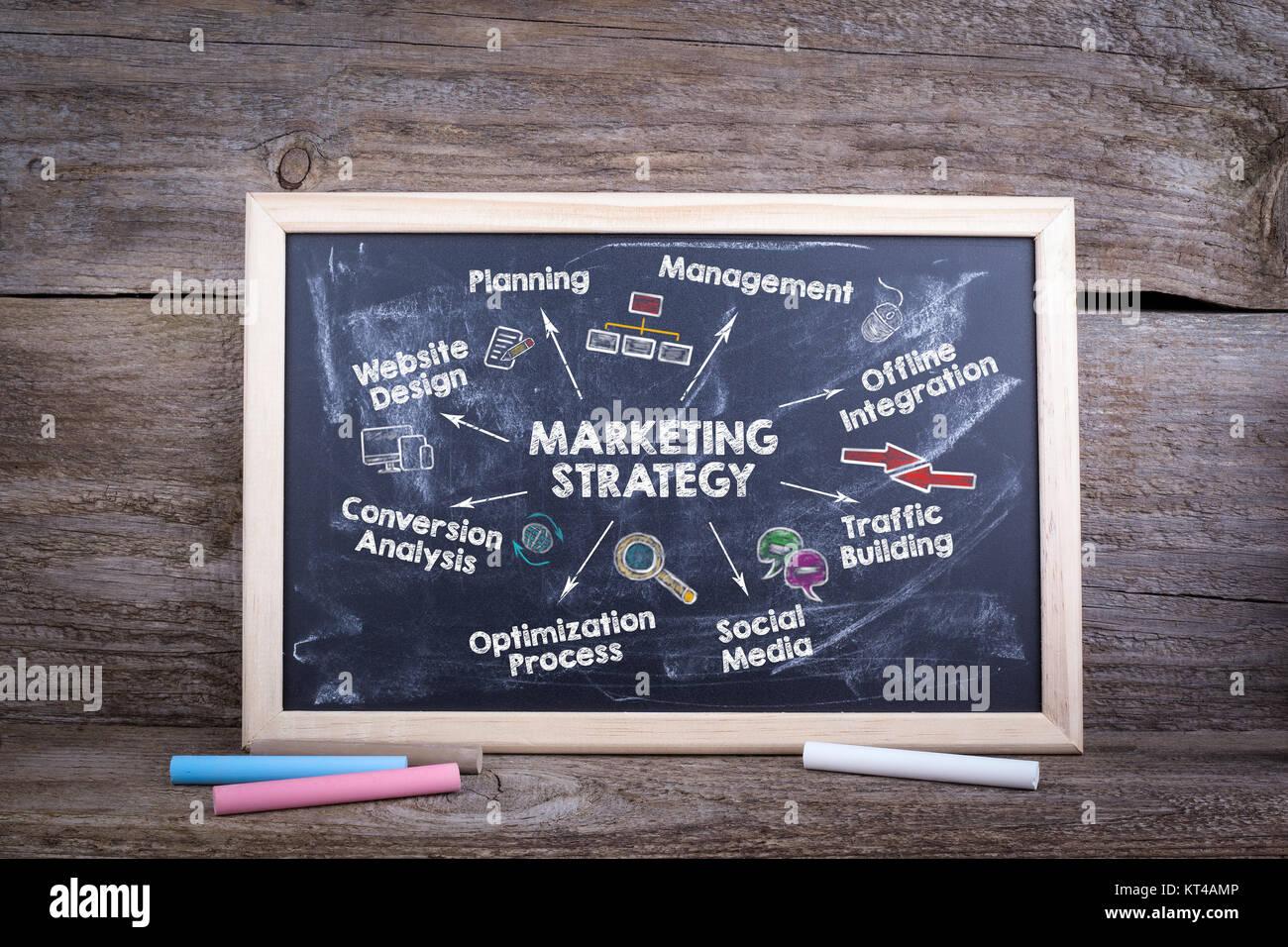 El concepto de estrategia de marketing. Gráfico con iconos y palabras clave. Pizarra Antecedentes Foto de stock