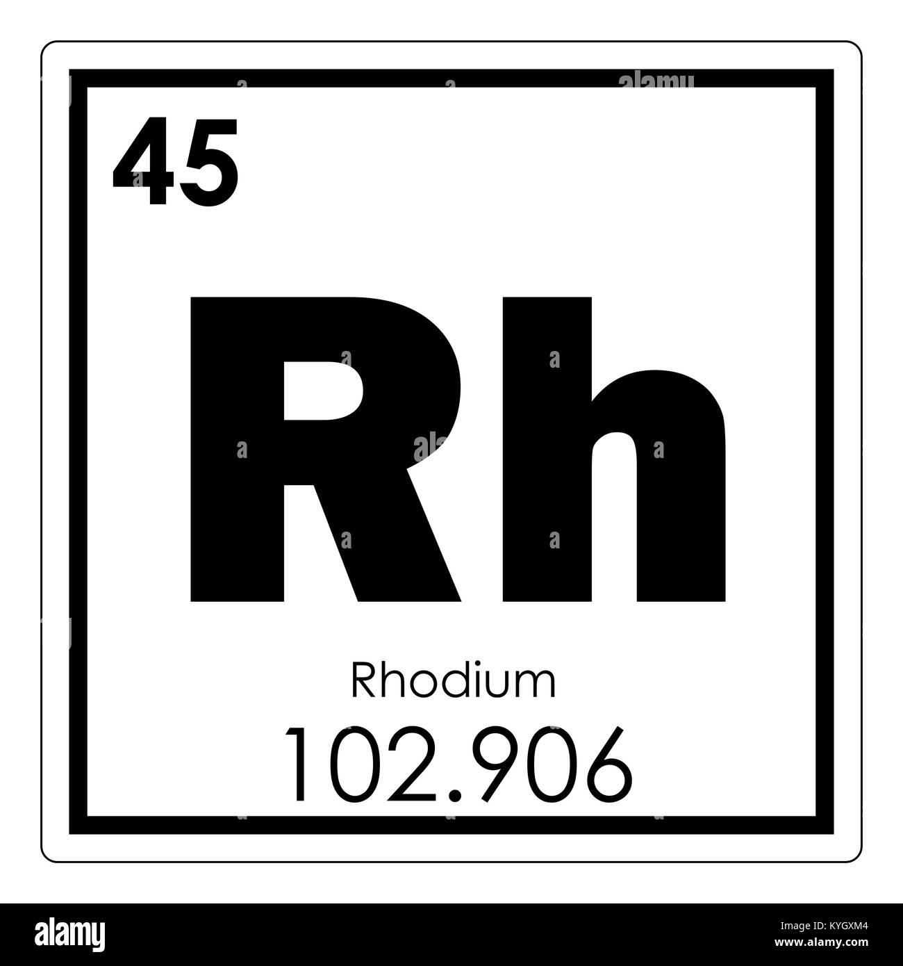 Tabla peridica de elementos qumicos de rodio smbolo de ciencia tabla peridica de elementos qumicos de rodio smbolo de ciencia urtaz Gallery