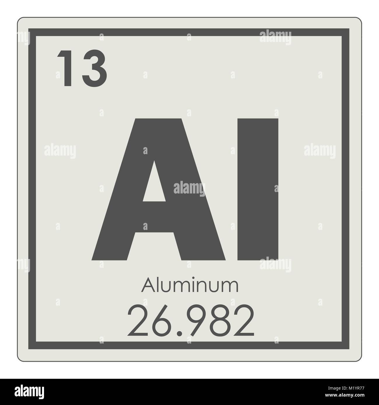 Tabla peridica de elementos qumicos de aluminio ciencia smbolo tabla peridica de elementos qumicos de aluminio ciencia smbolo urtaz Images