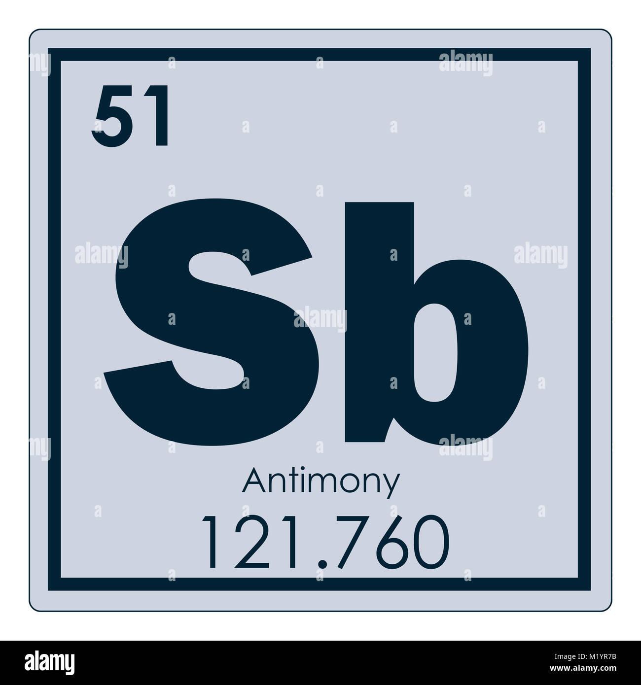 Tabla peridica de elementos qumicos de antimonio smbolo de tabla peridica de elementos qumicos de antimonio smbolo de ciencia urtaz Gallery
