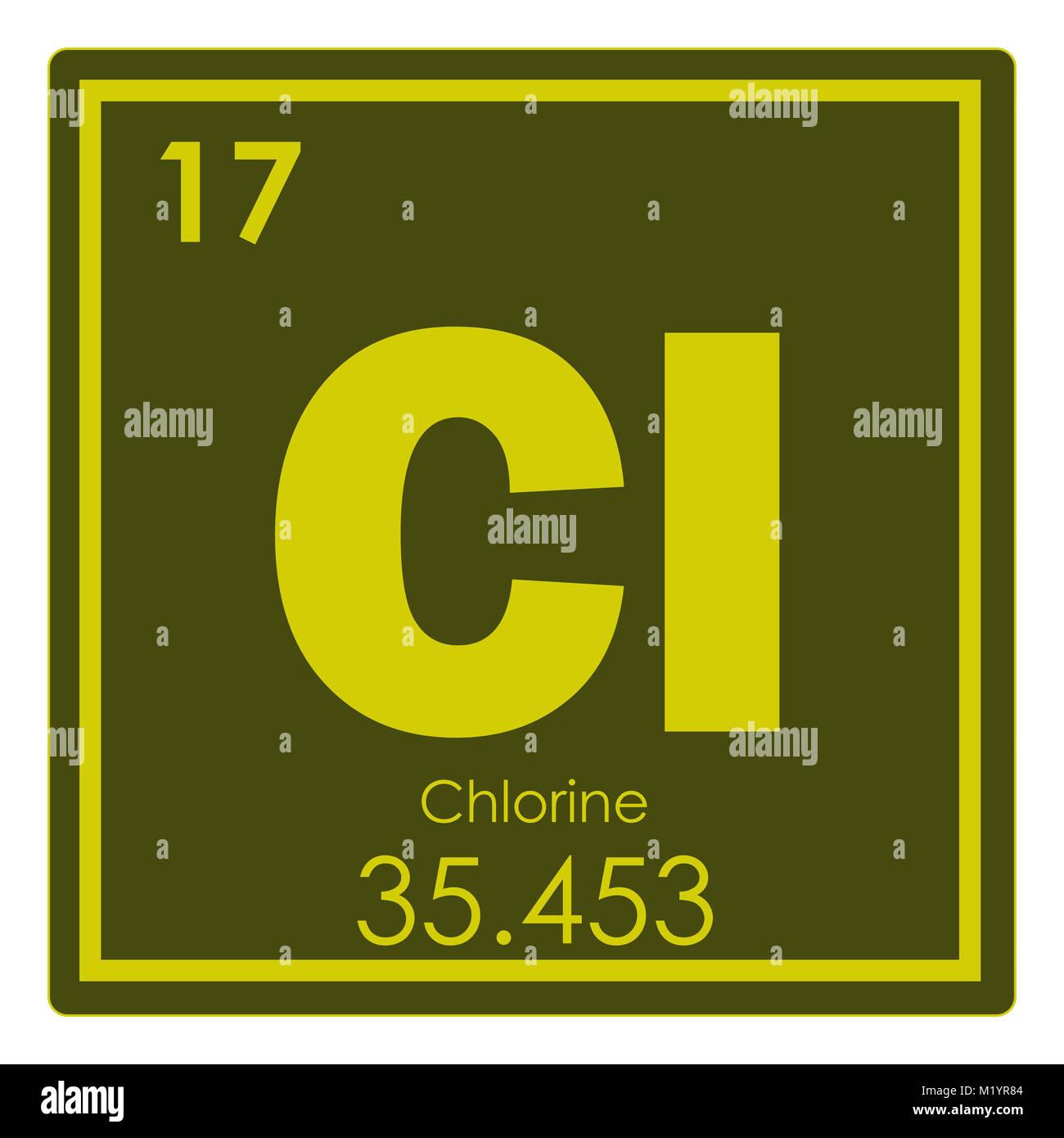 Tabla Periódica De Elementos Químicos Cloro Símbolo De Ciencia
