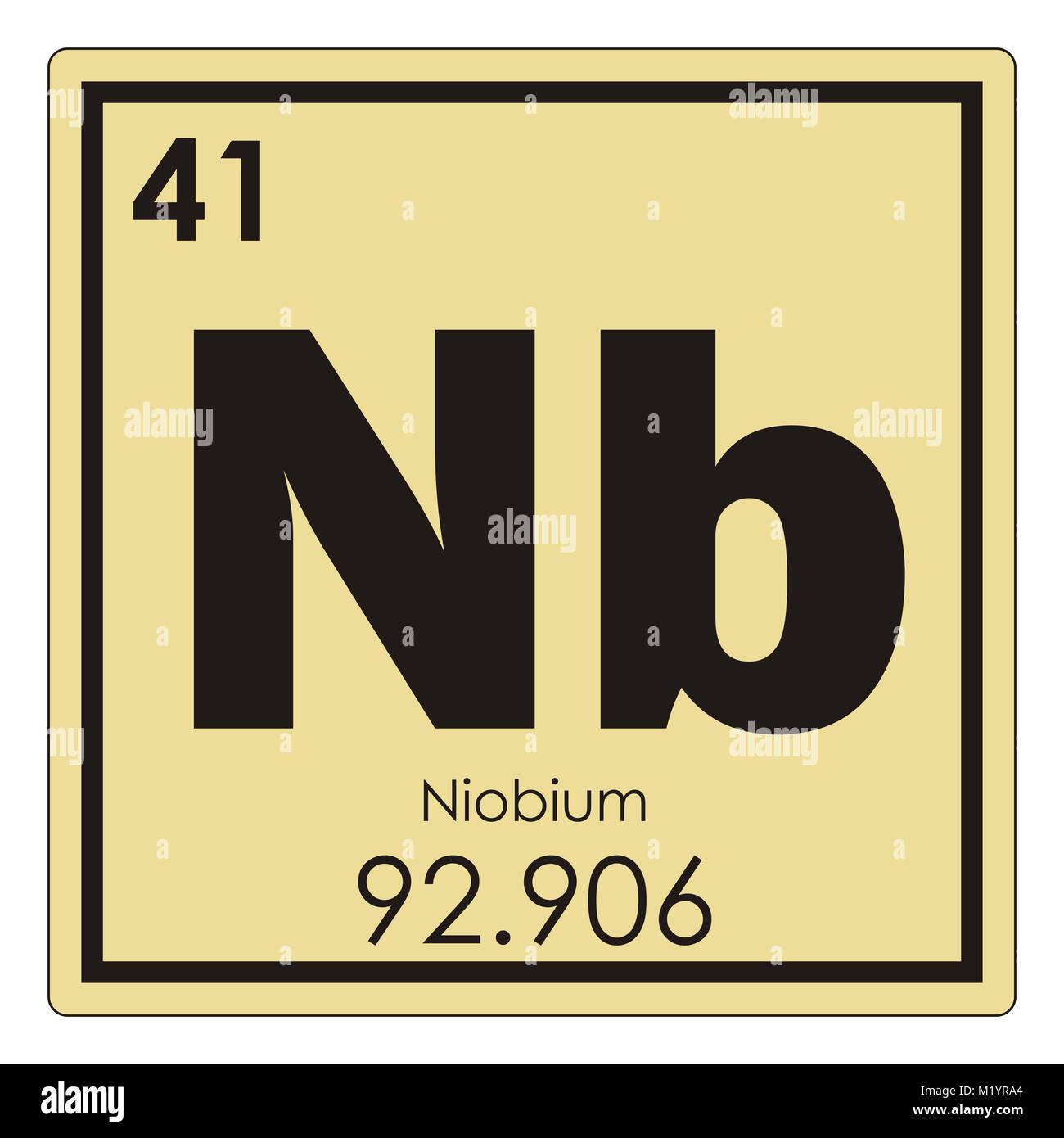 Tabla peridica de elementos qumicos de niobio smbolo de ciencia tabla peridica de elementos qumicos de niobio smbolo de ciencia urtaz Gallery