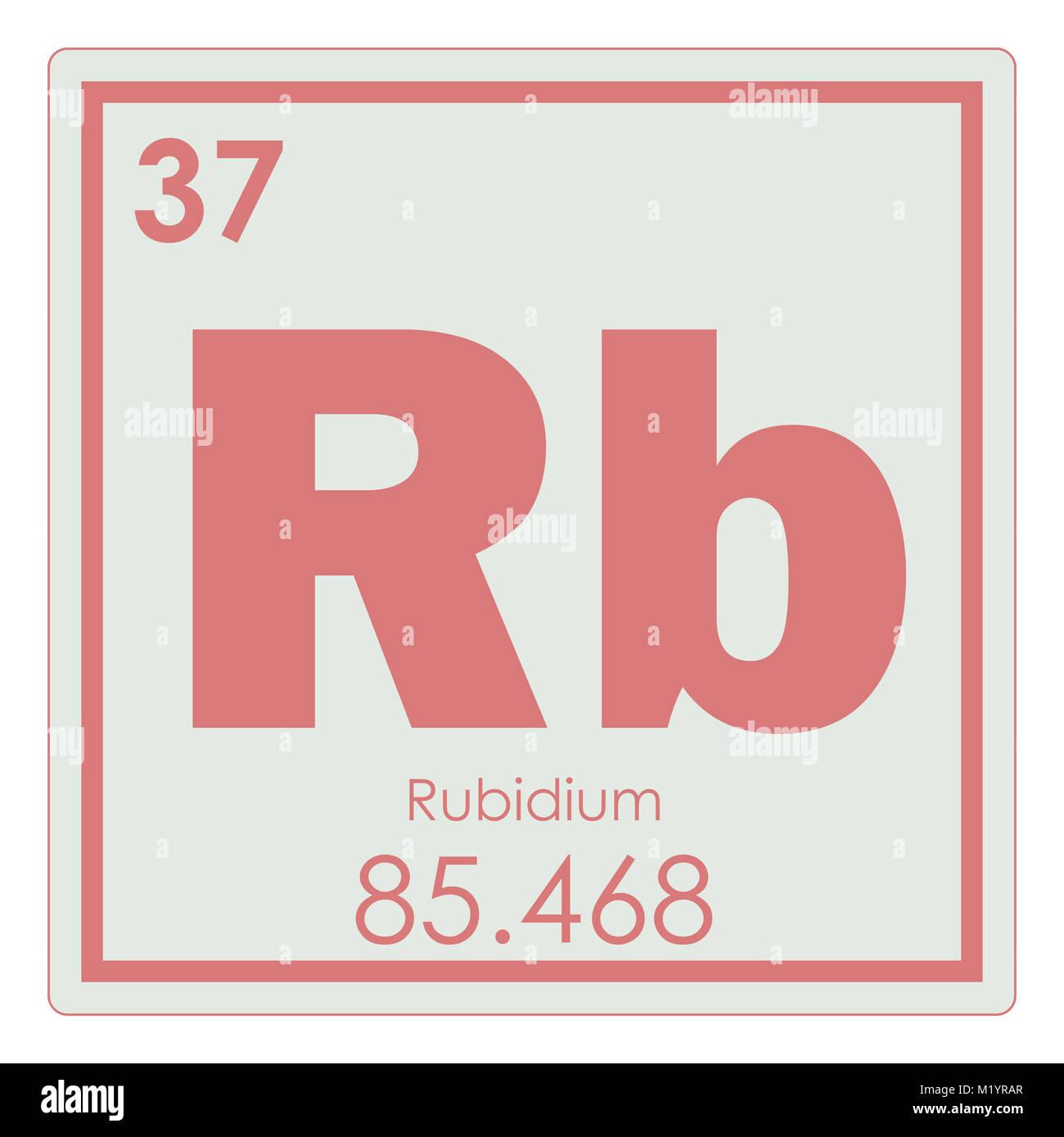 Tabla peridica de elementos qumicos rubidio smbolo de ciencia tabla peridica de elementos qumicos rubidio smbolo de ciencia urtaz Choice Image