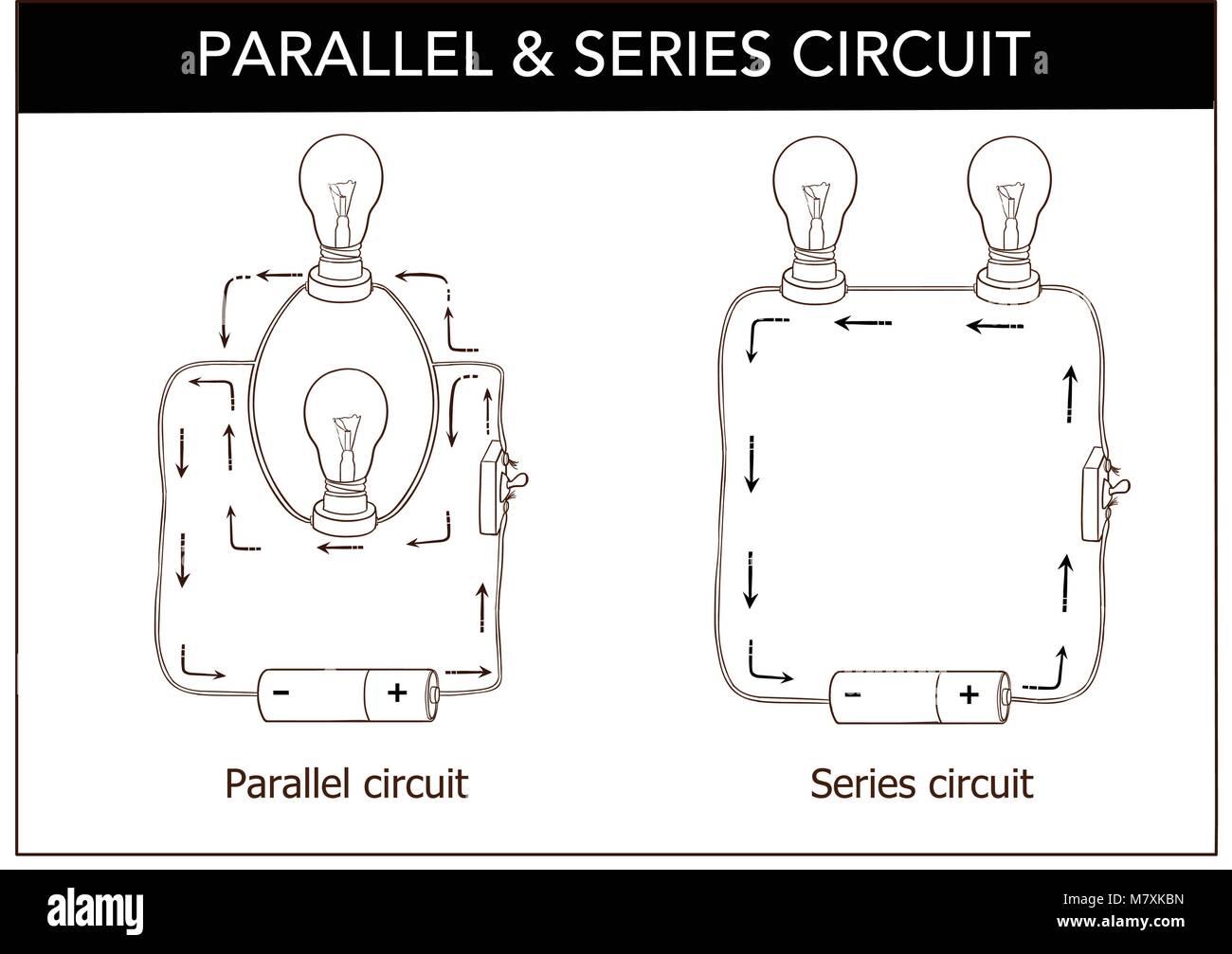 Circuito En Serie : Ilustración vectorial de circuitos en serie y en paralelo