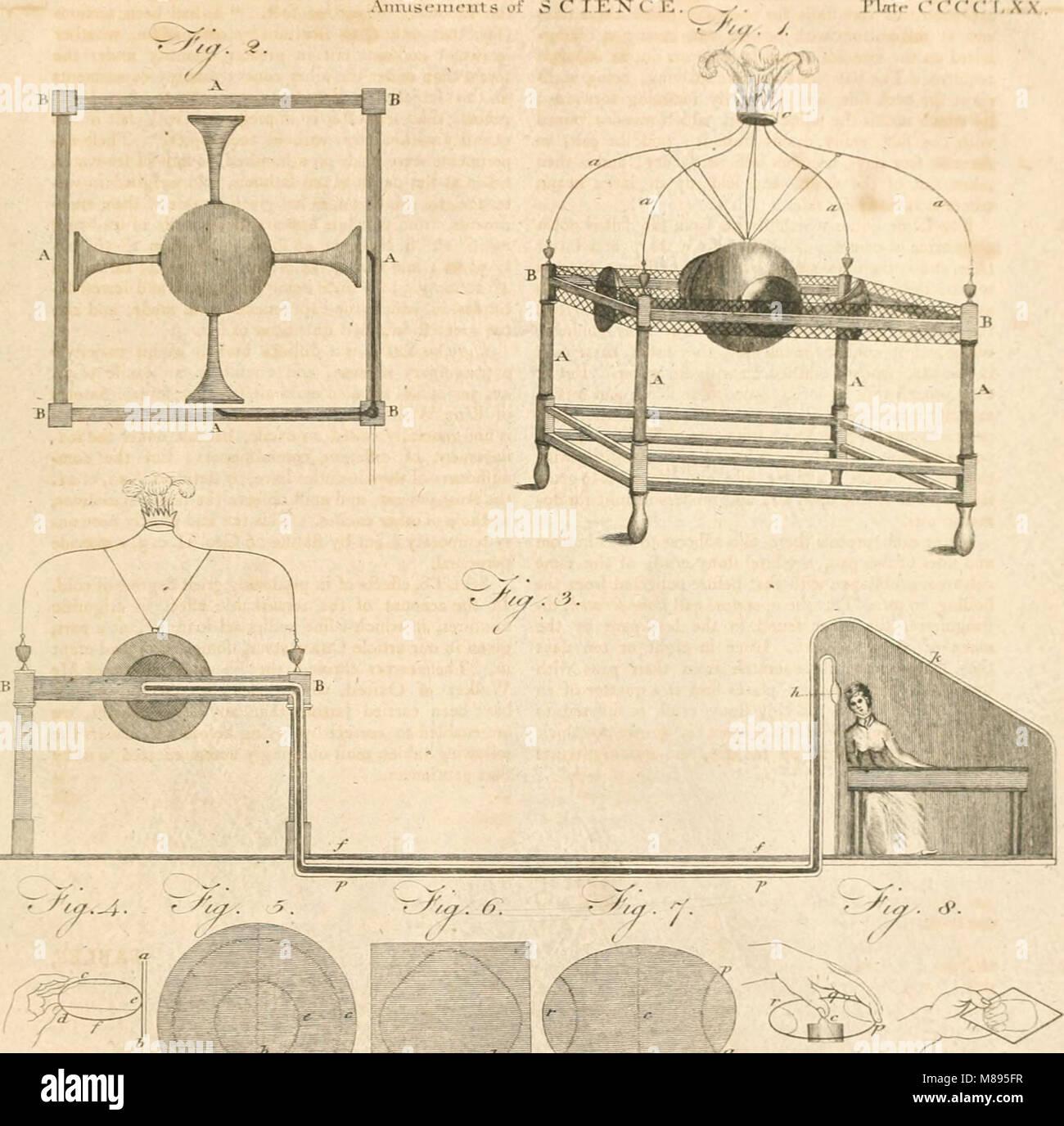 Britannica; o un diccionario de las artes, las ciencias y la literatura miscelánea (1810) (14766935512) Foto de stock