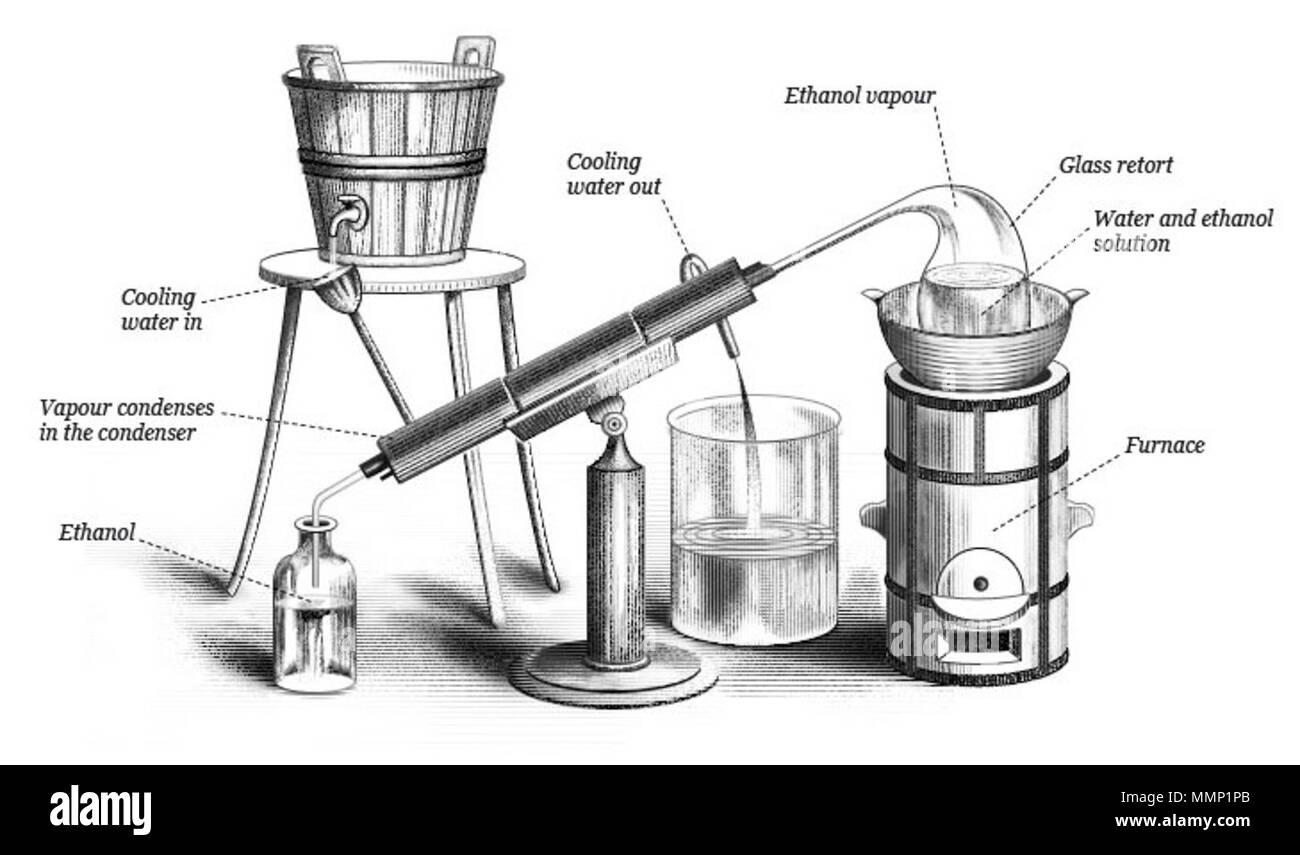 31 Alambique de destilación Foto de stock