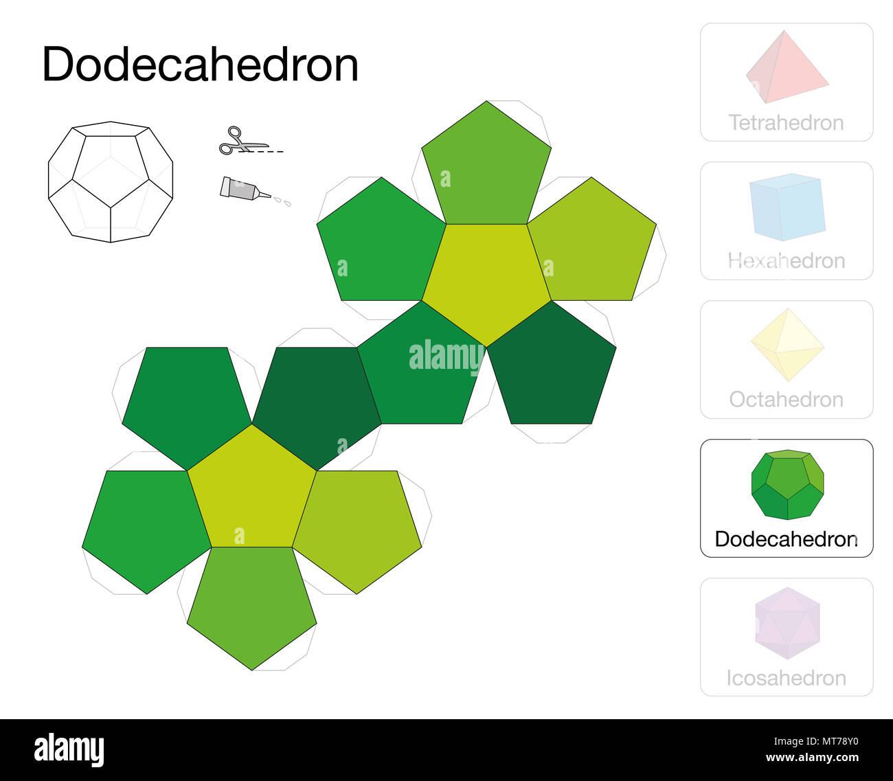 Dodecaedro sólidos platónicos plantilla. Modelo de papel de un ...