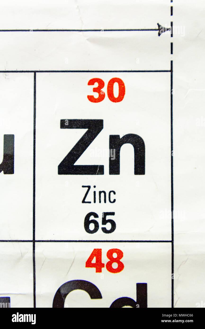 El elemento zinc zn como se aprecia en la tabla peridica tal el elemento zinc zn como se aprecia en la tabla peridica tal como se utiliza en una escuela del reino unido urtaz Images