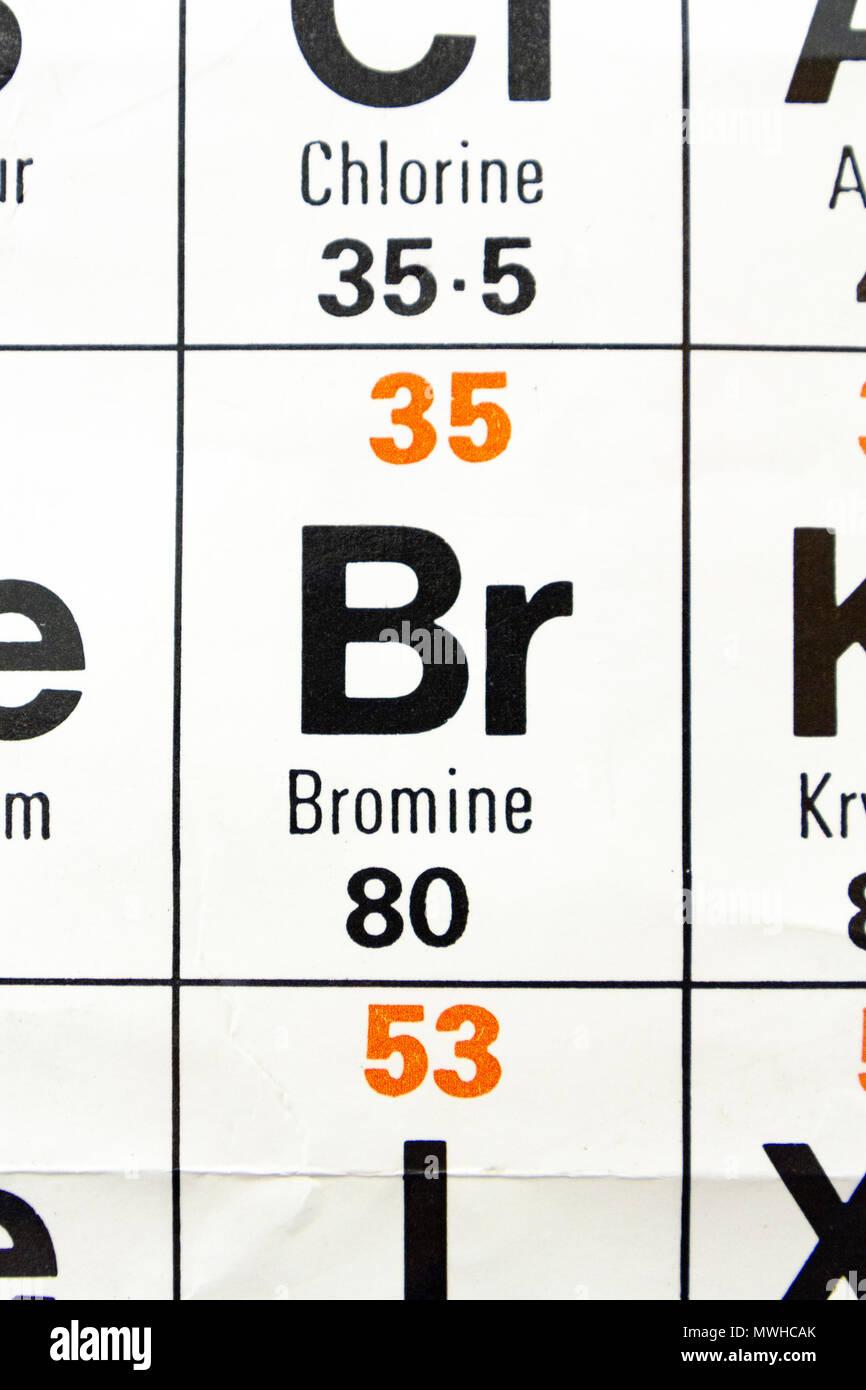 El elemento bromo br tal como se observa en la tabla peridica el elemento bromo br tal como se observa en la tabla peridica tal como se utiliza en una escuela del reino unido urtaz Images